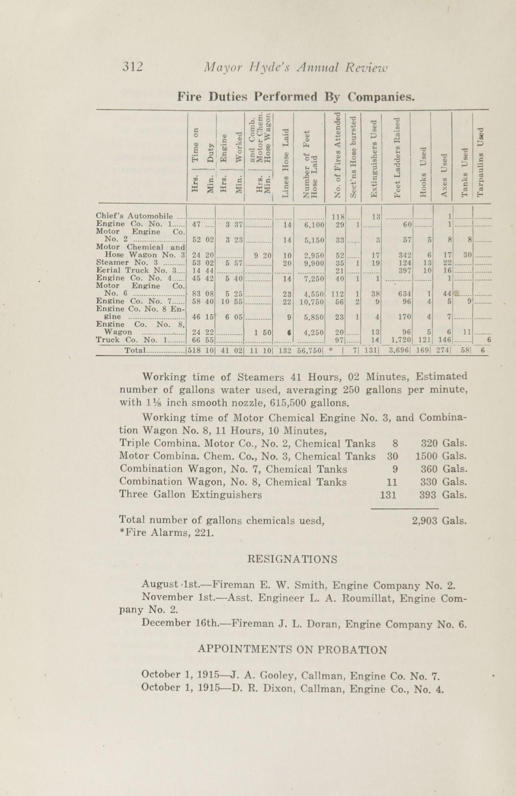 Charleston Yearbook, 1916, page 312