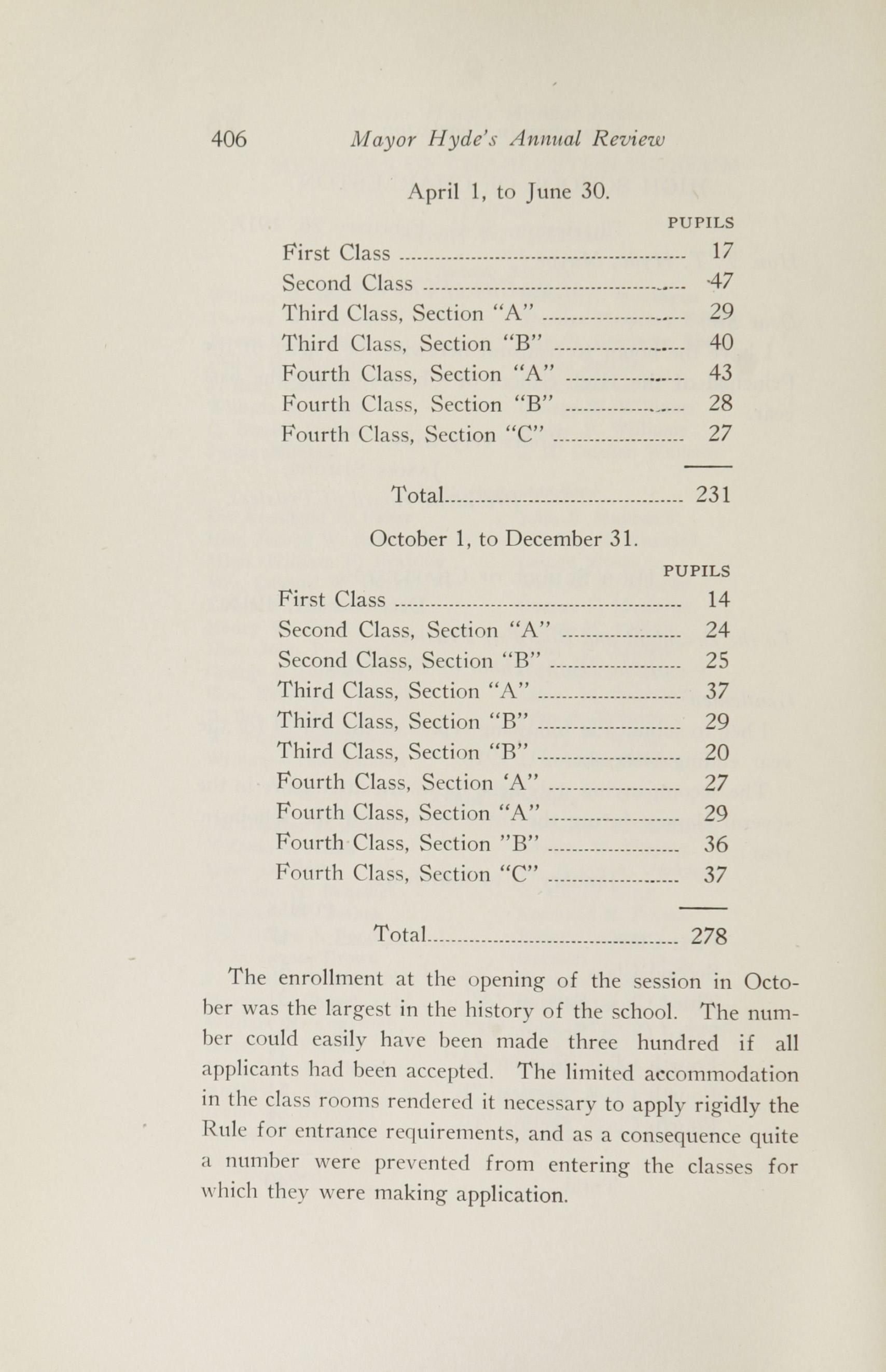 Charleston Yearbook, 1916, page 406