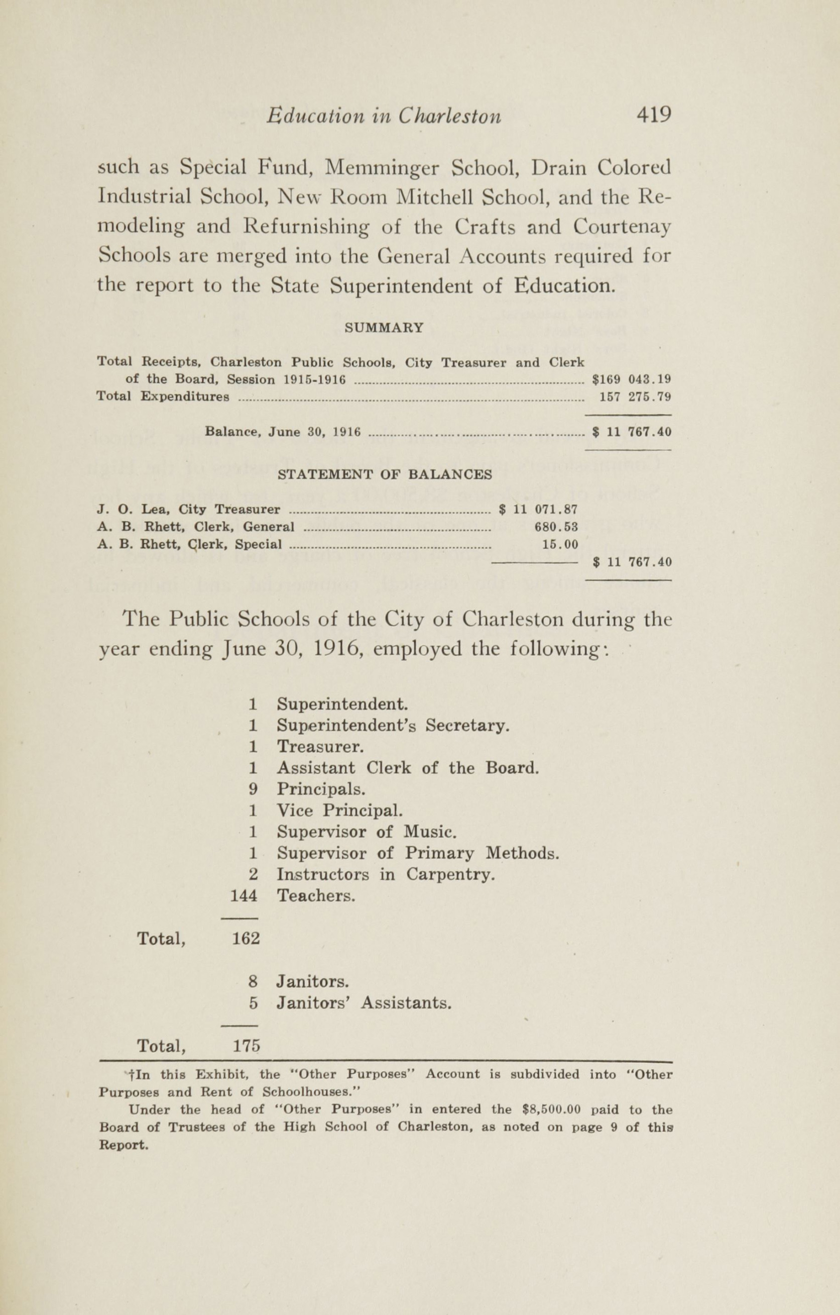Charleston Yearbook, 1916, page 419