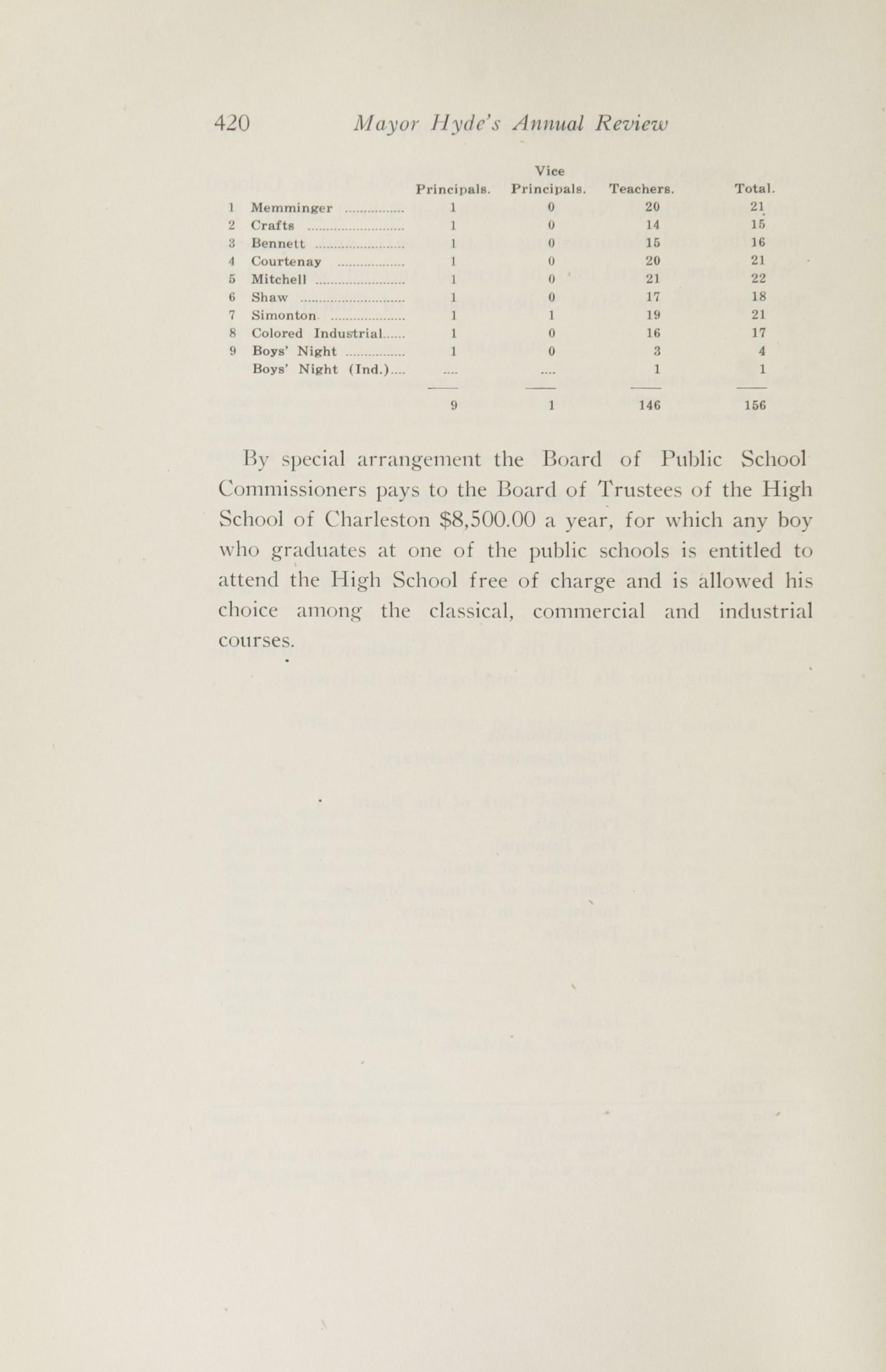 Charleston Yearbook, 1916, page 420