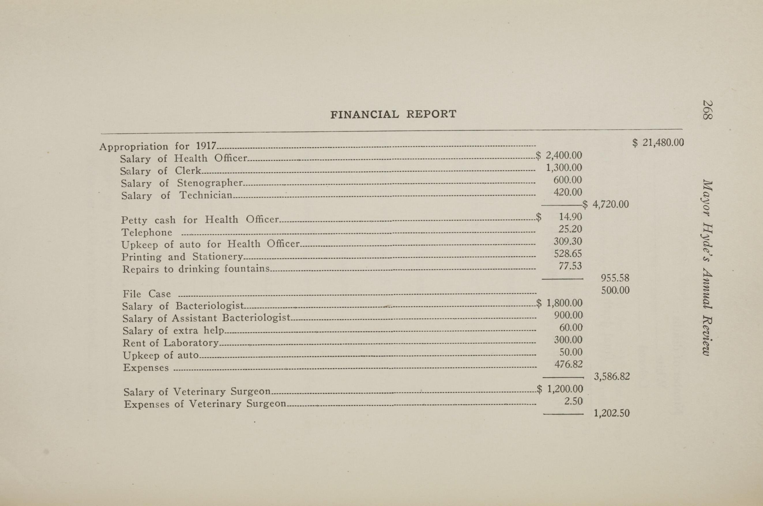 Charleston Yearbook, 1917, page 268