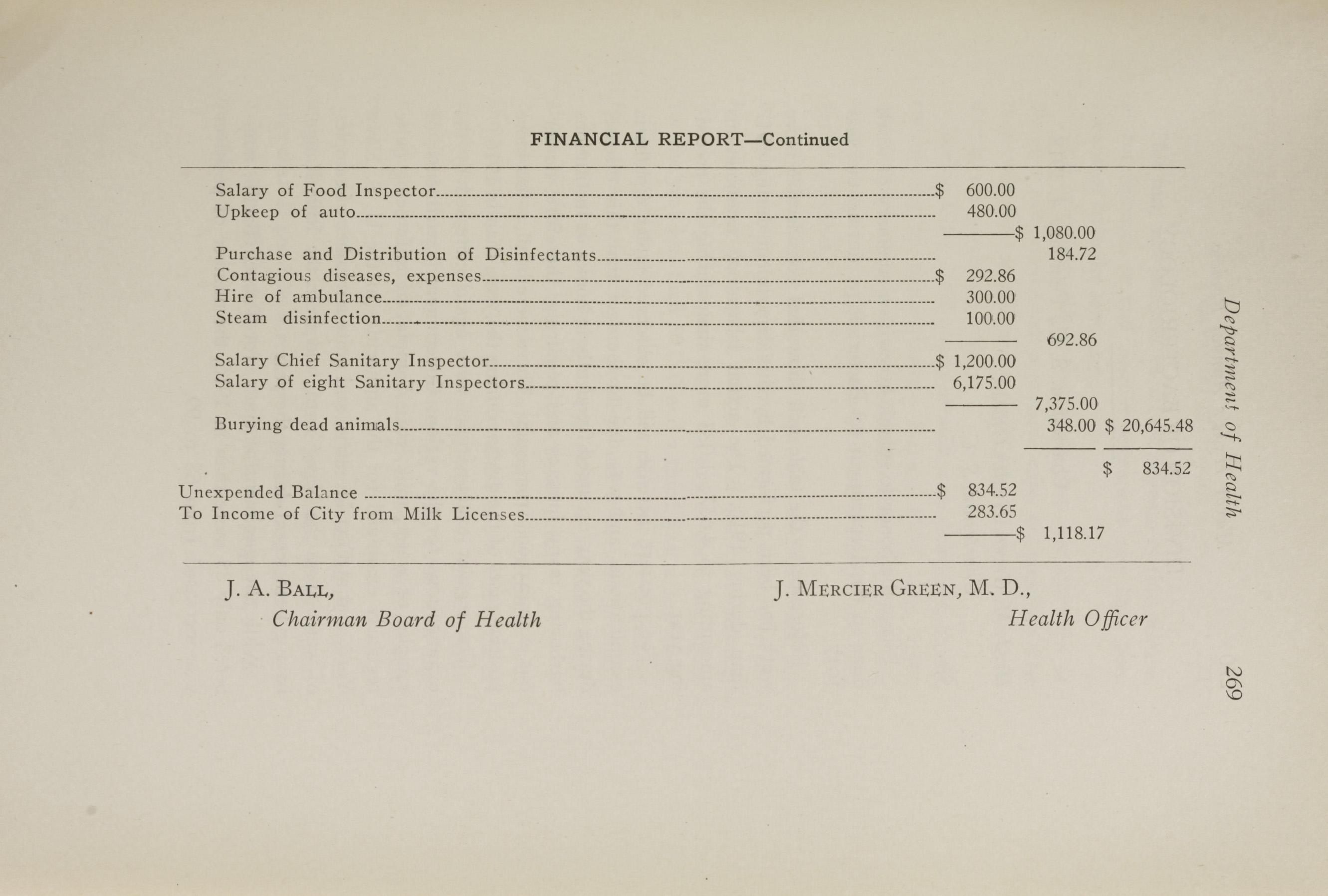 Charleston Yearbook, 1917, page 269