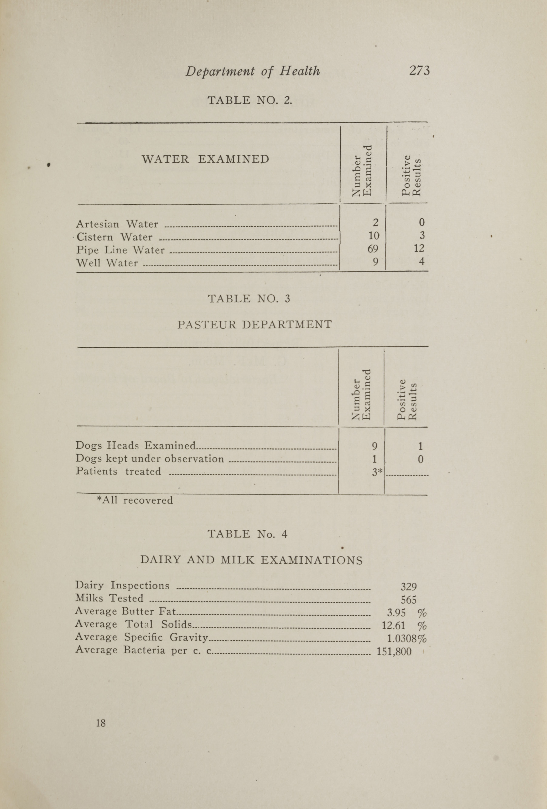 Charleston Yearbook, 1917, page 273