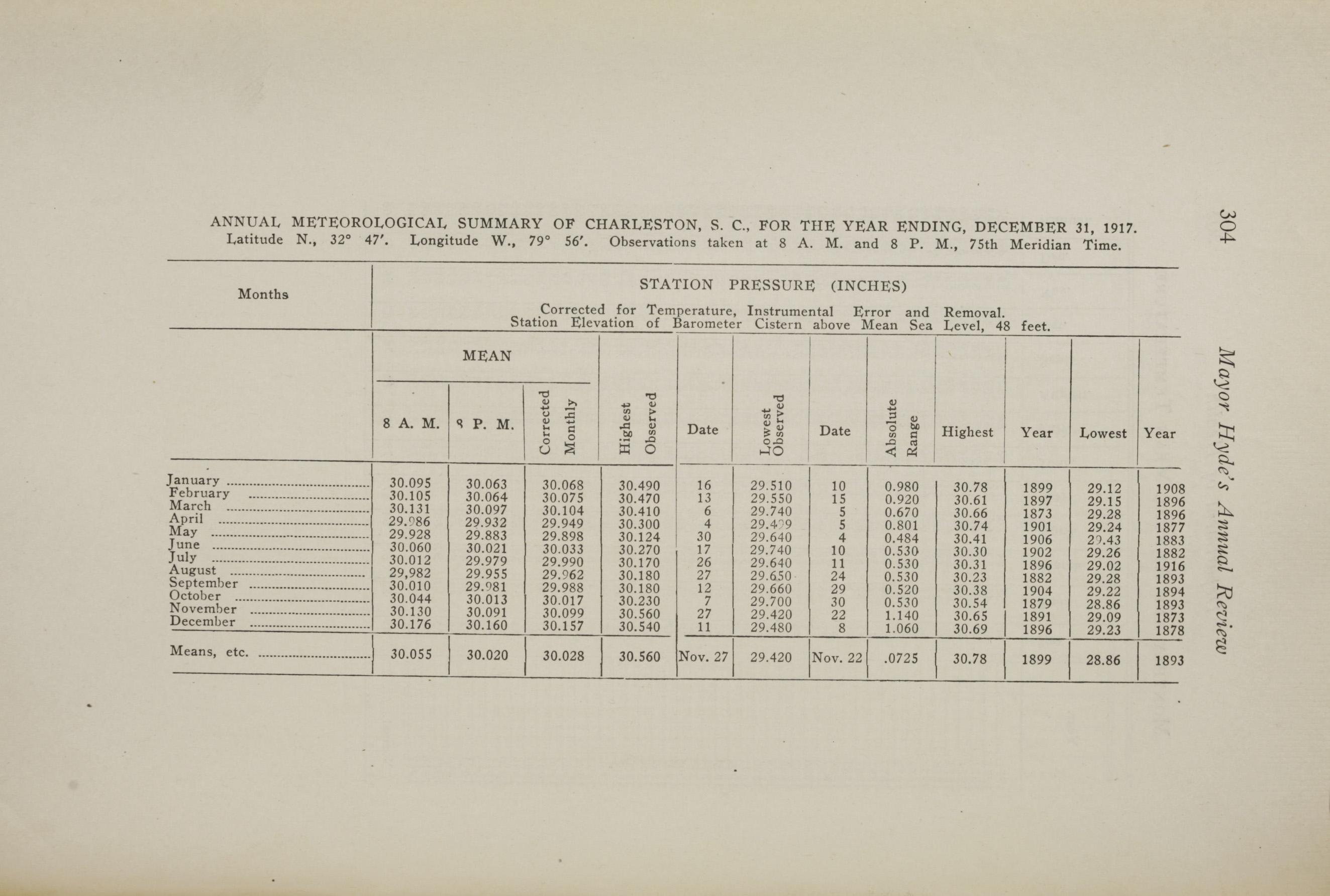 Charleston Yearbook, 1917, page 304