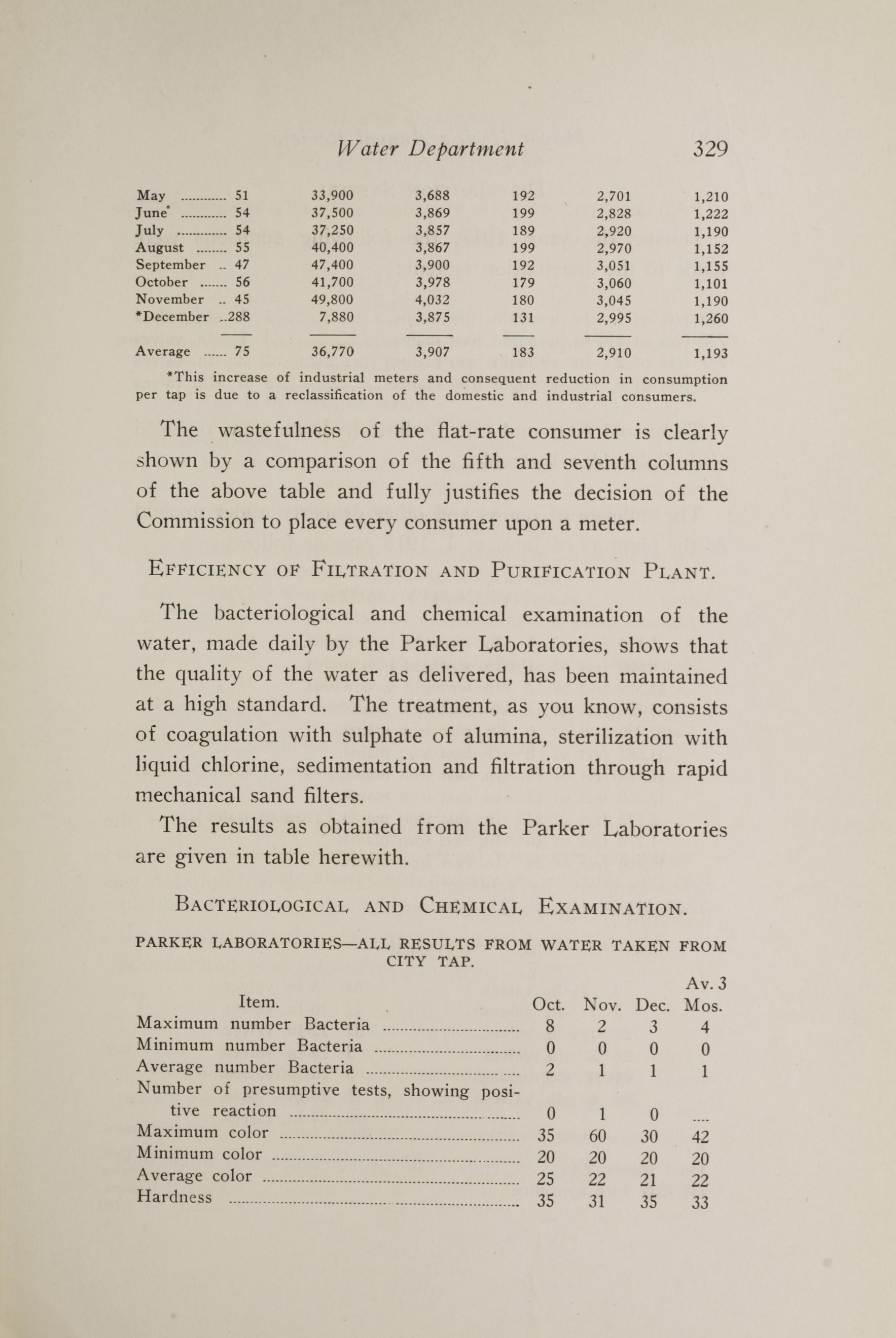 Charleston Yearbook, 1917, page 329