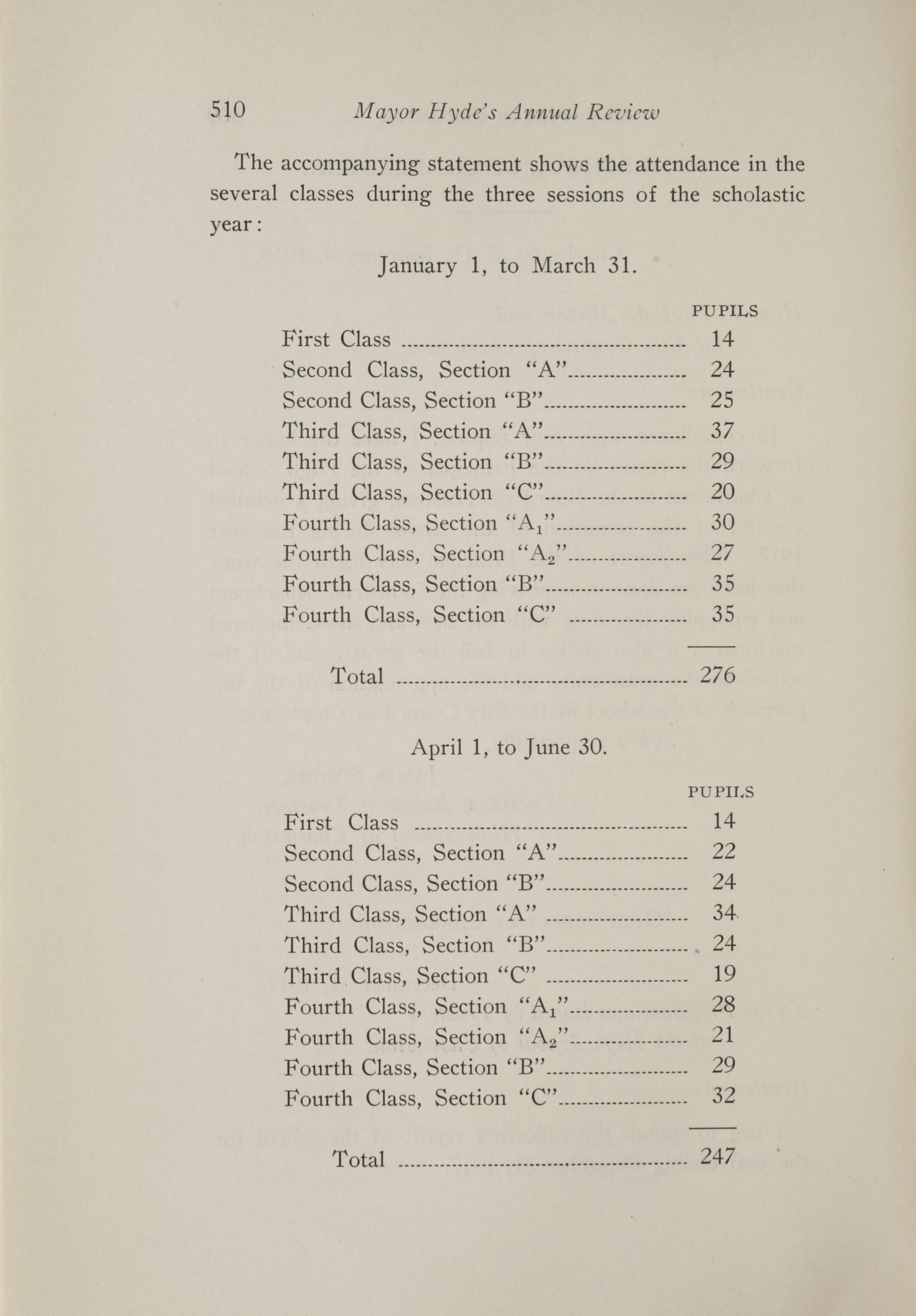 Charleston Yearbook, 1917, page 510