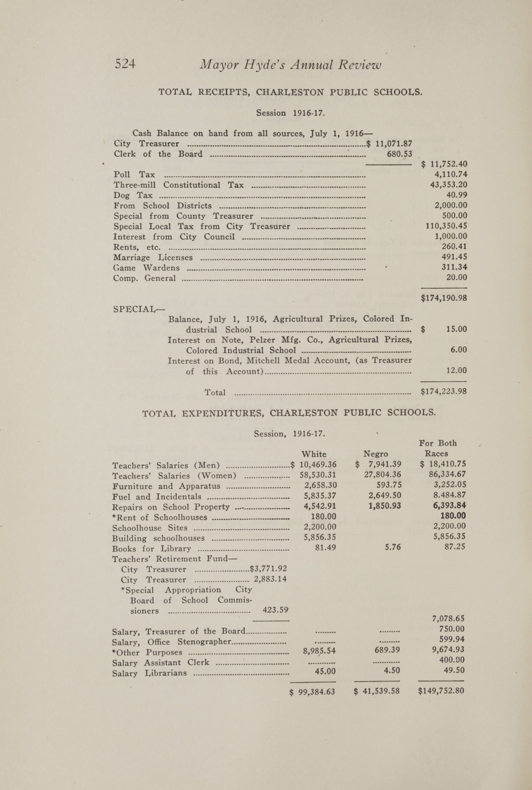Charleston Yearbook, 1917, page 524