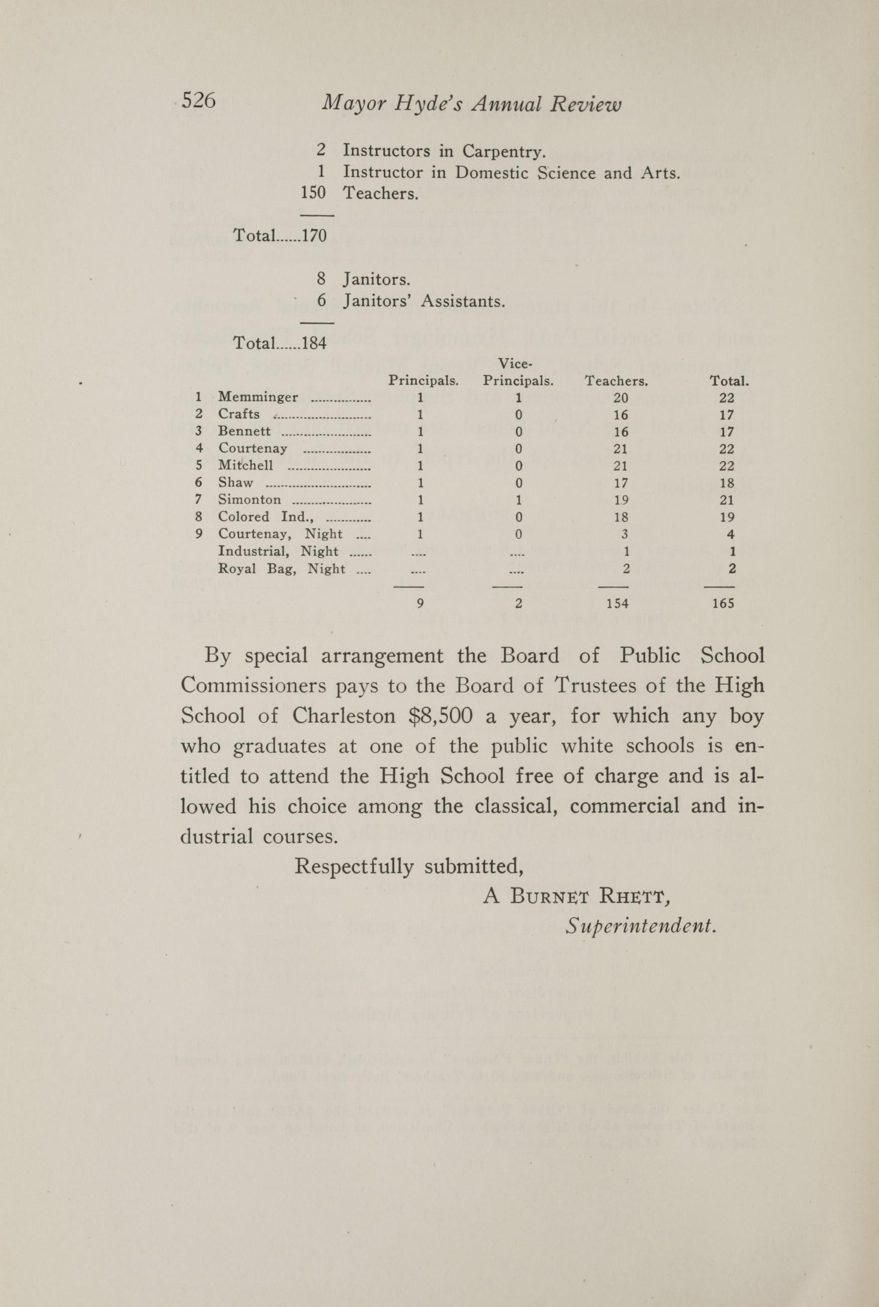 Charleston Yearbook, 1917, page 526
