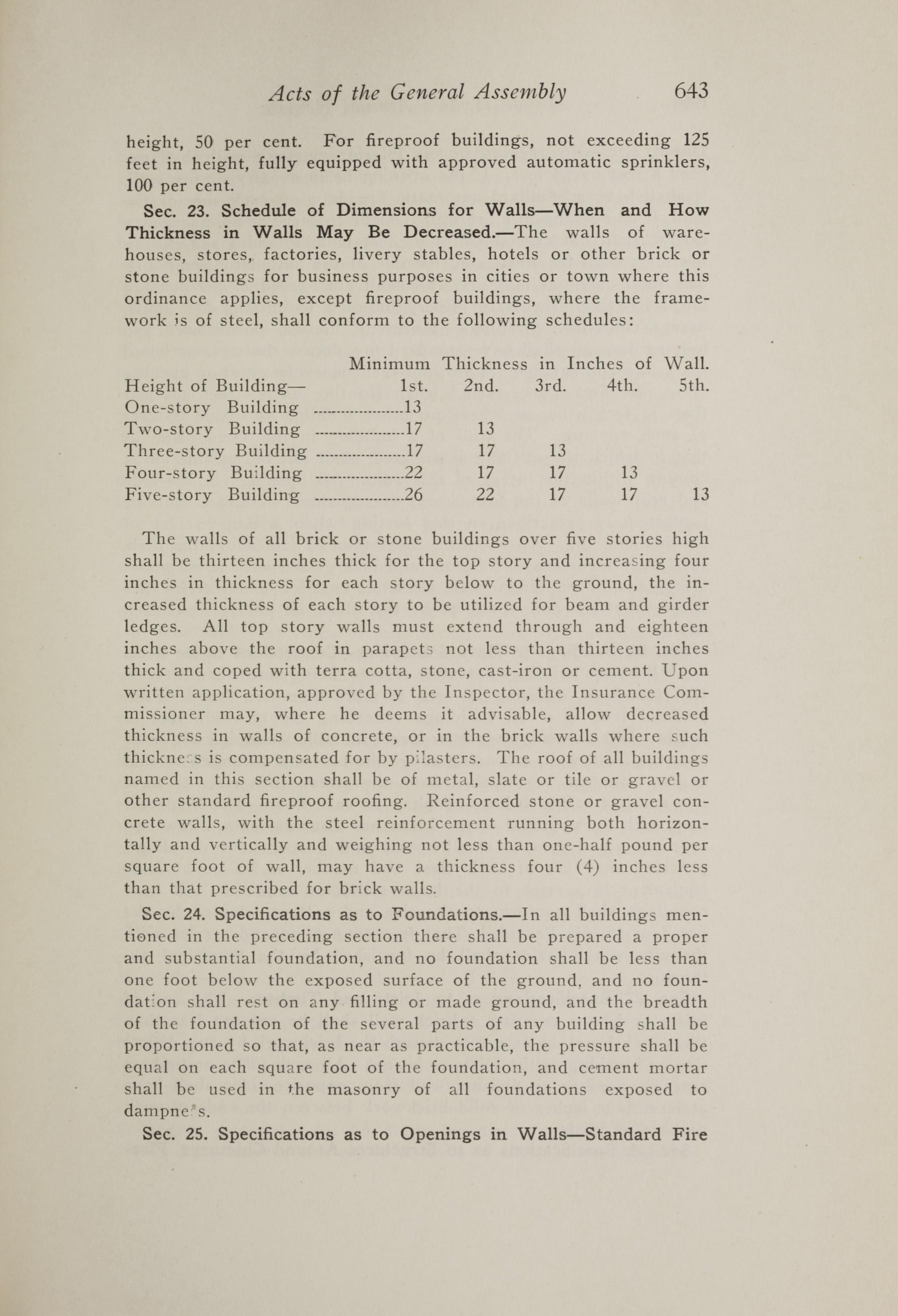 Charleston Yearbook, 1917, page 643