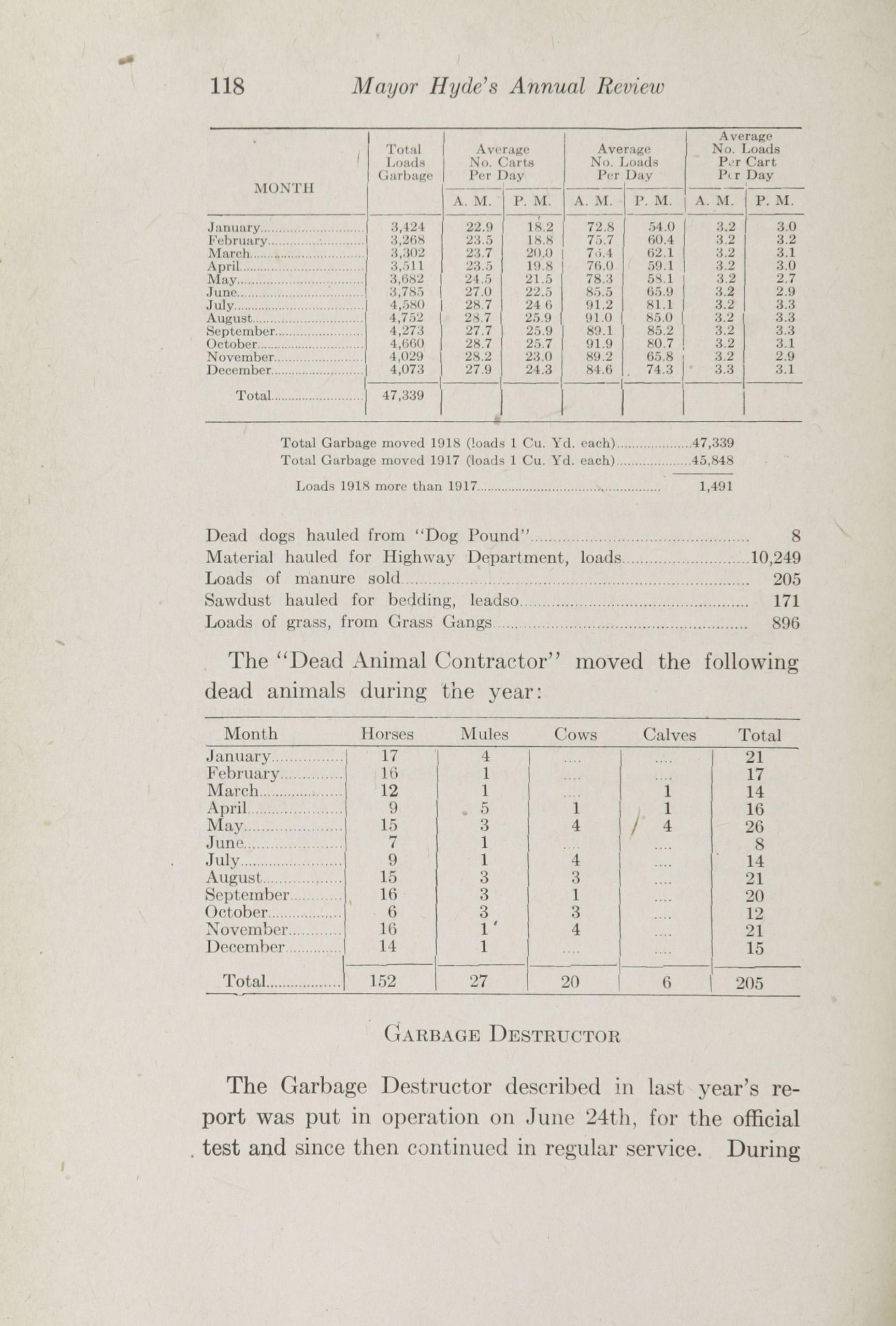 Charleston Yearbook, 1918, page 118