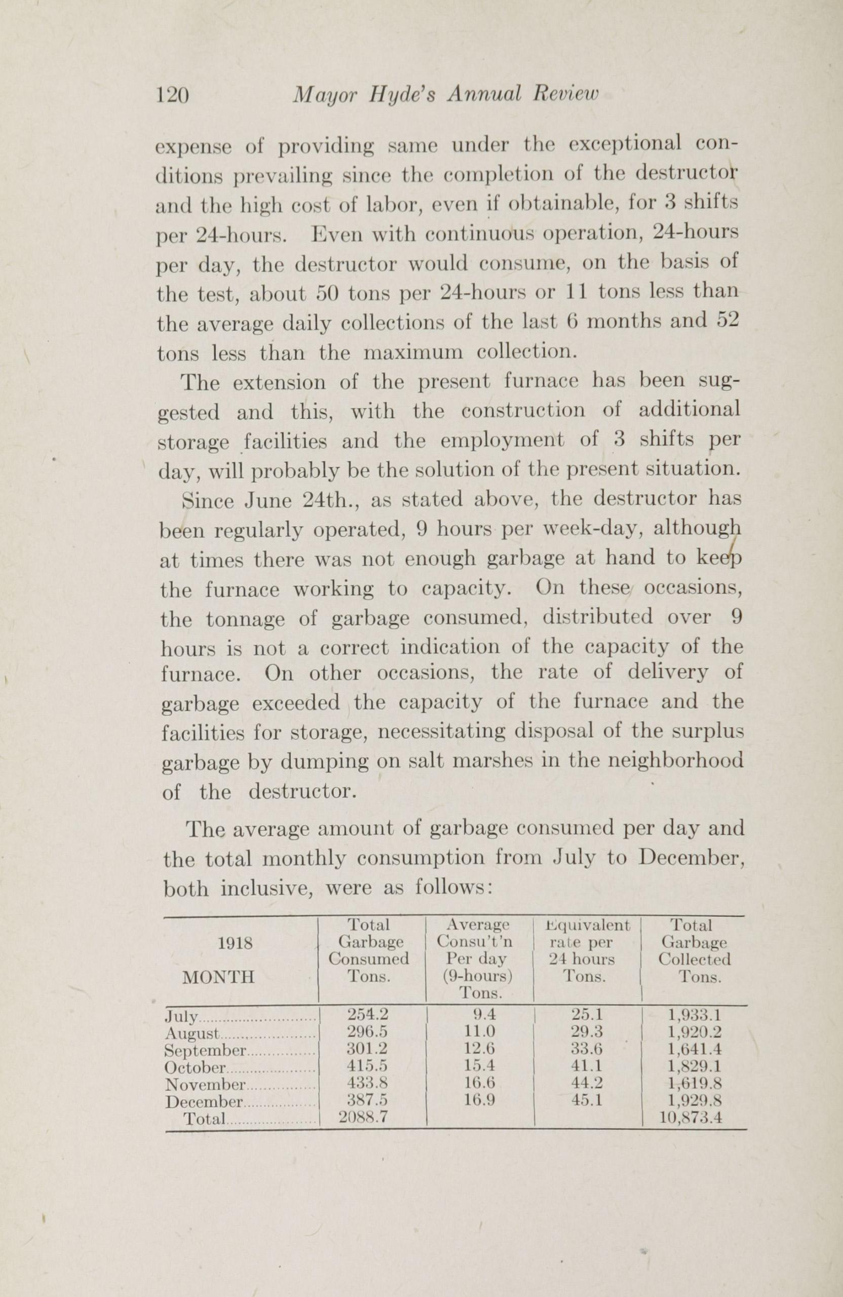 Charleston Yearbook, 1918, page 120
