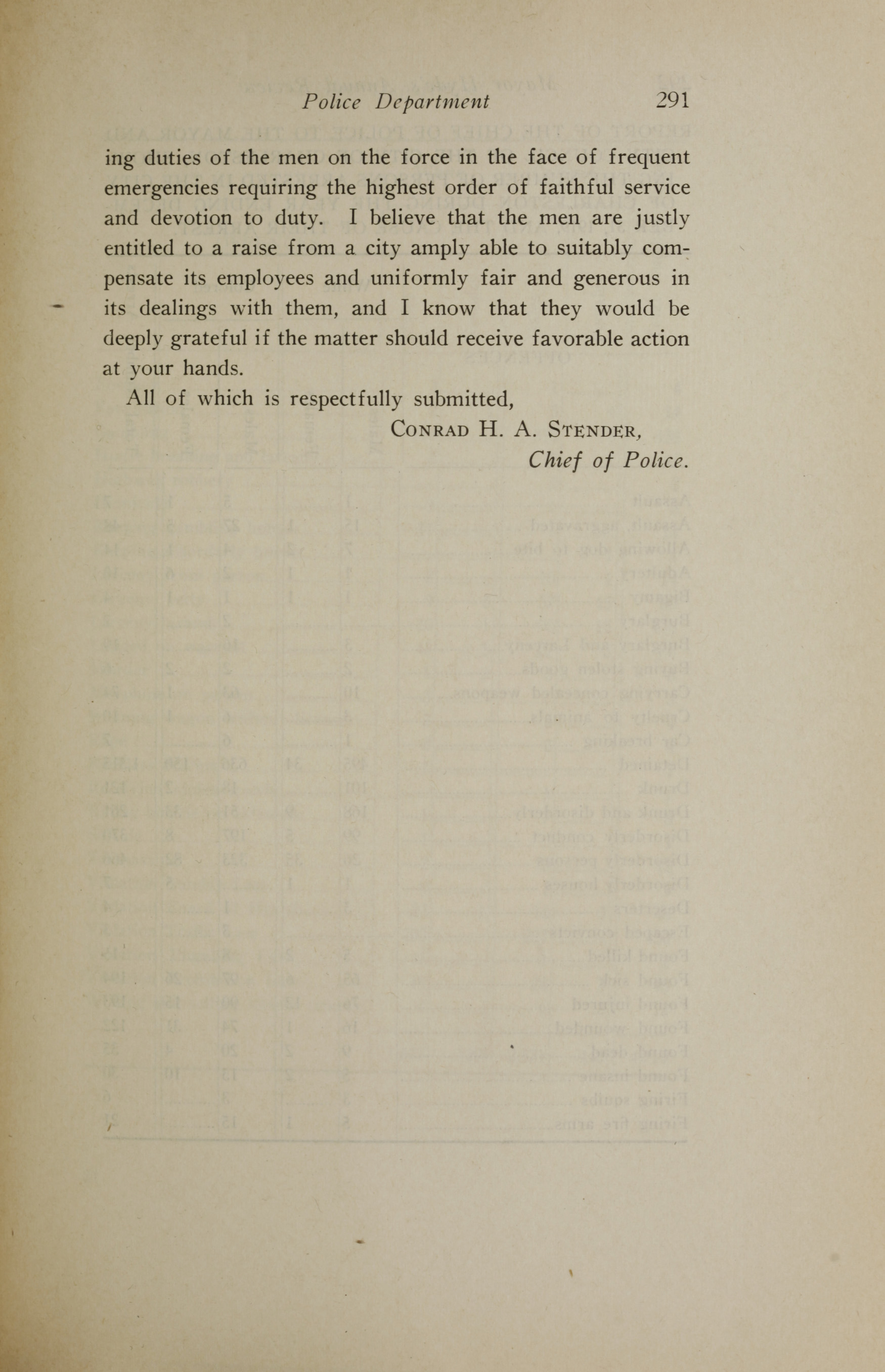 Charleston Yearbook, 1919, page 291