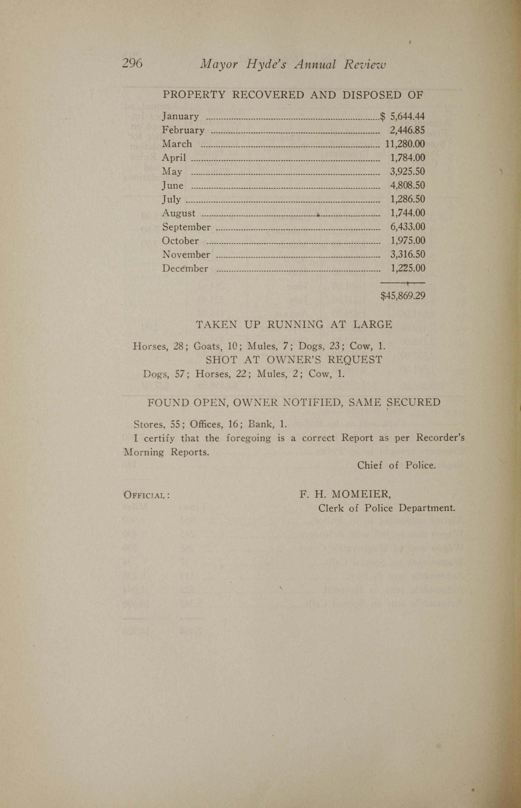 Charleston Yearbook, 1919, page 296