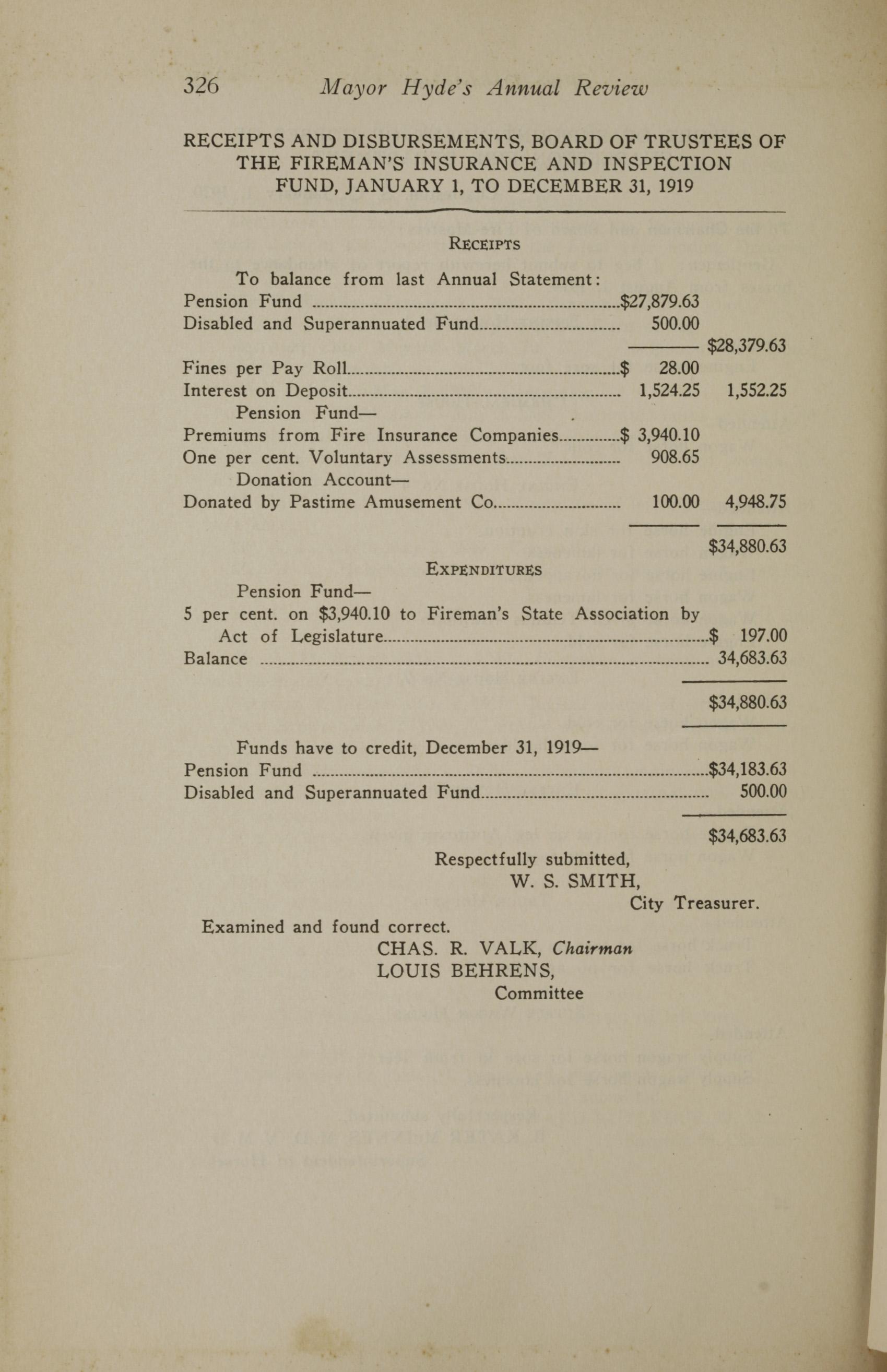 Charleston Yearbook, 1919, page 326