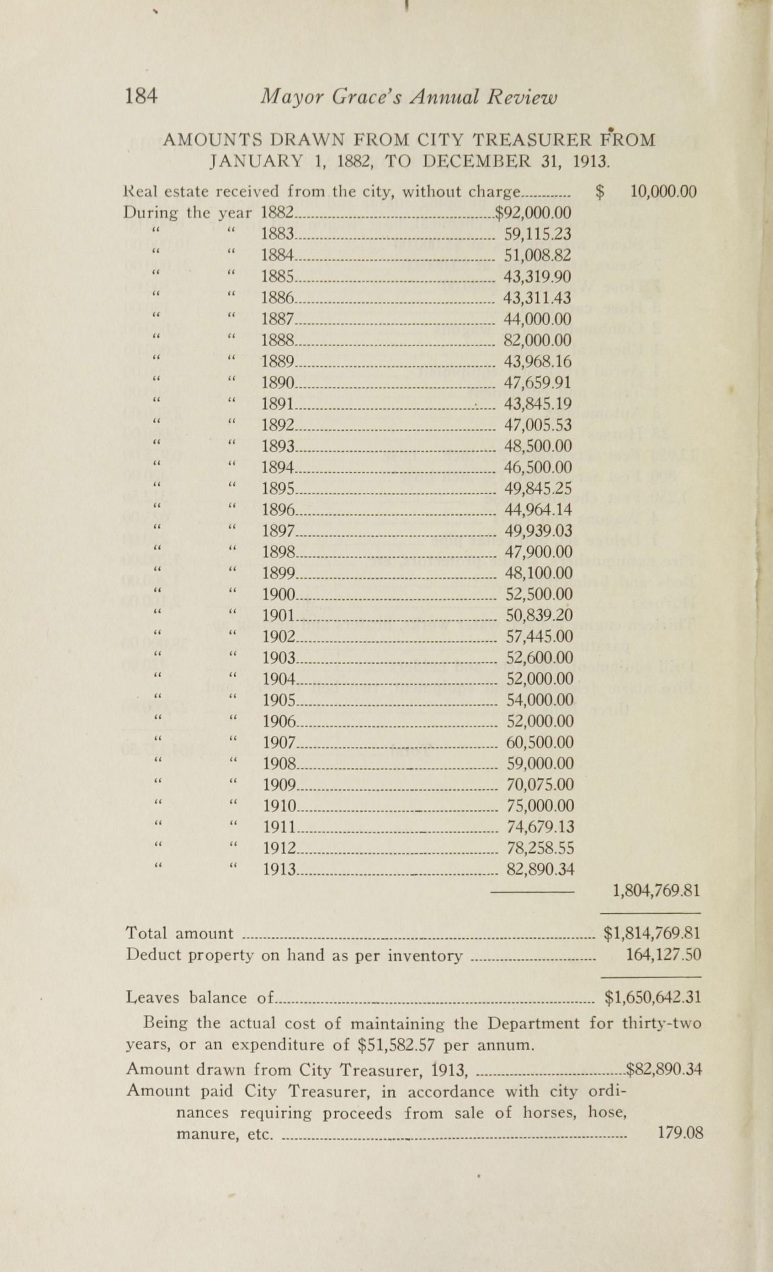 Charleston Yearbook, 1913, page 184