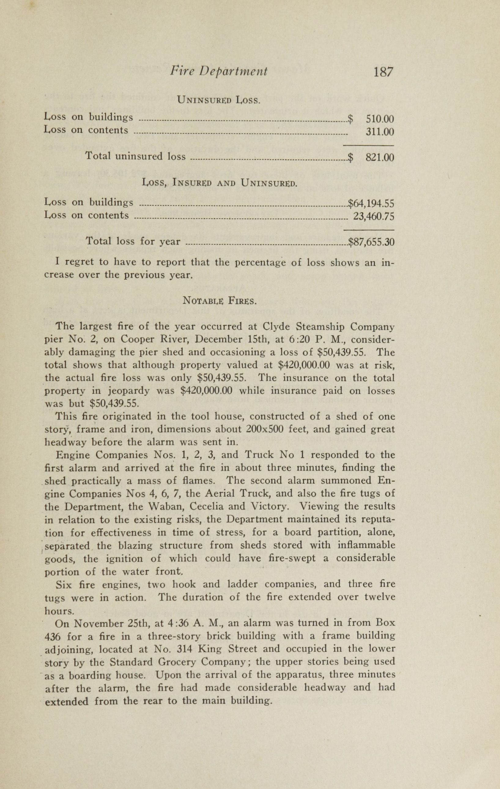 Charleston Yearbook, 1913, page 187