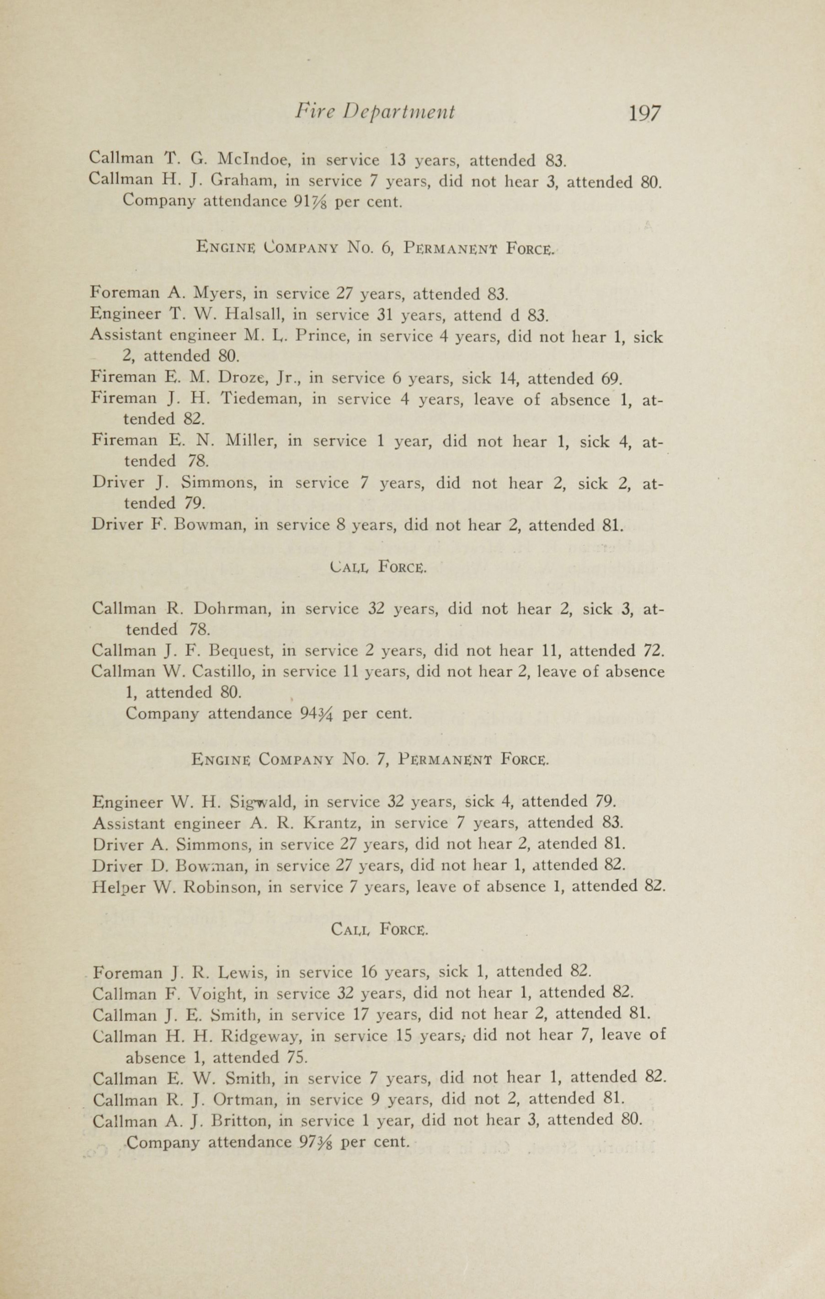 Charleston Yearbook, 1913, page 197
