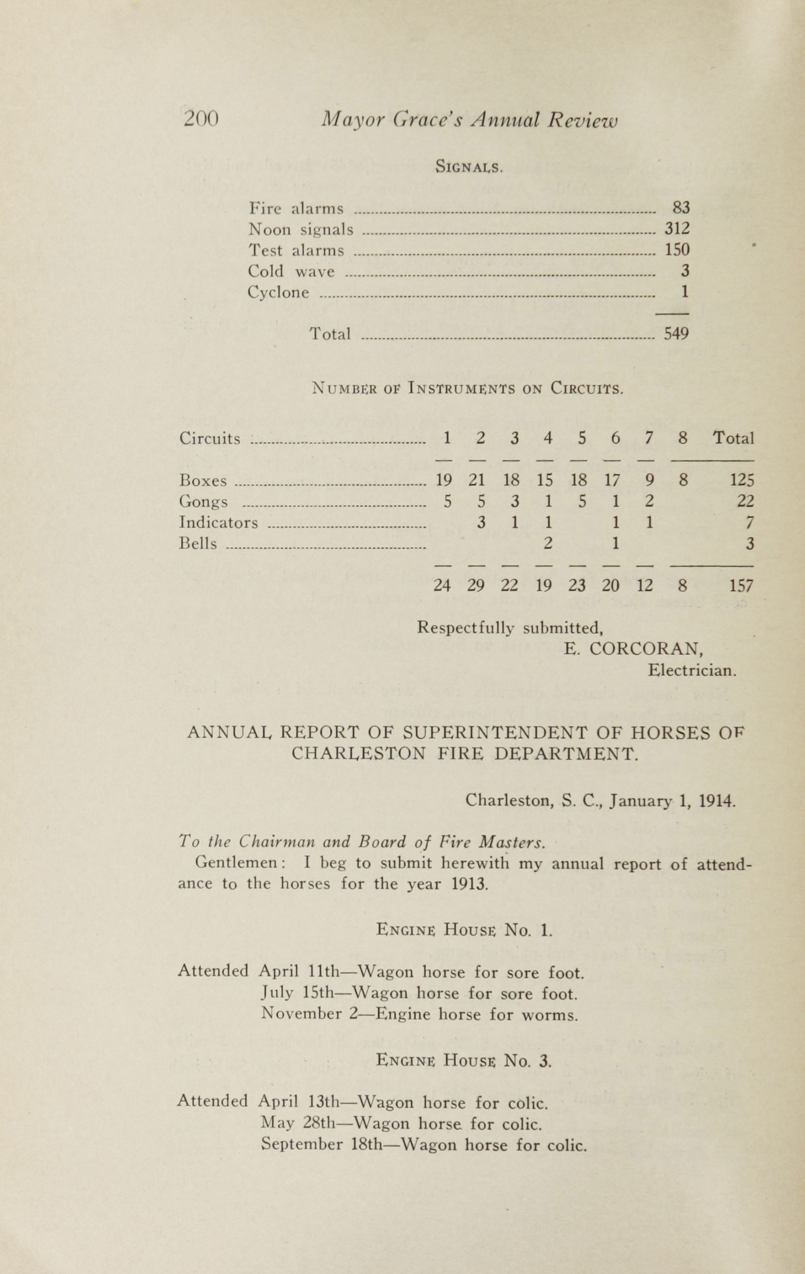 Charleston Yearbook, 1913, page 200