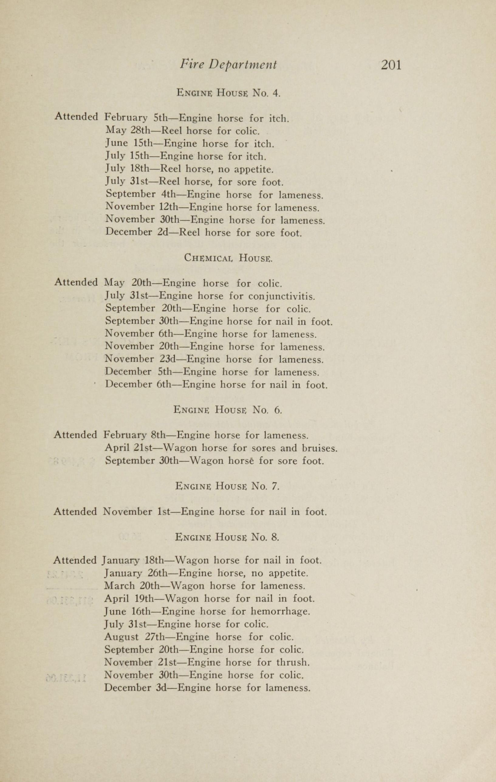 Charleston Yearbook, 1913, page 201
