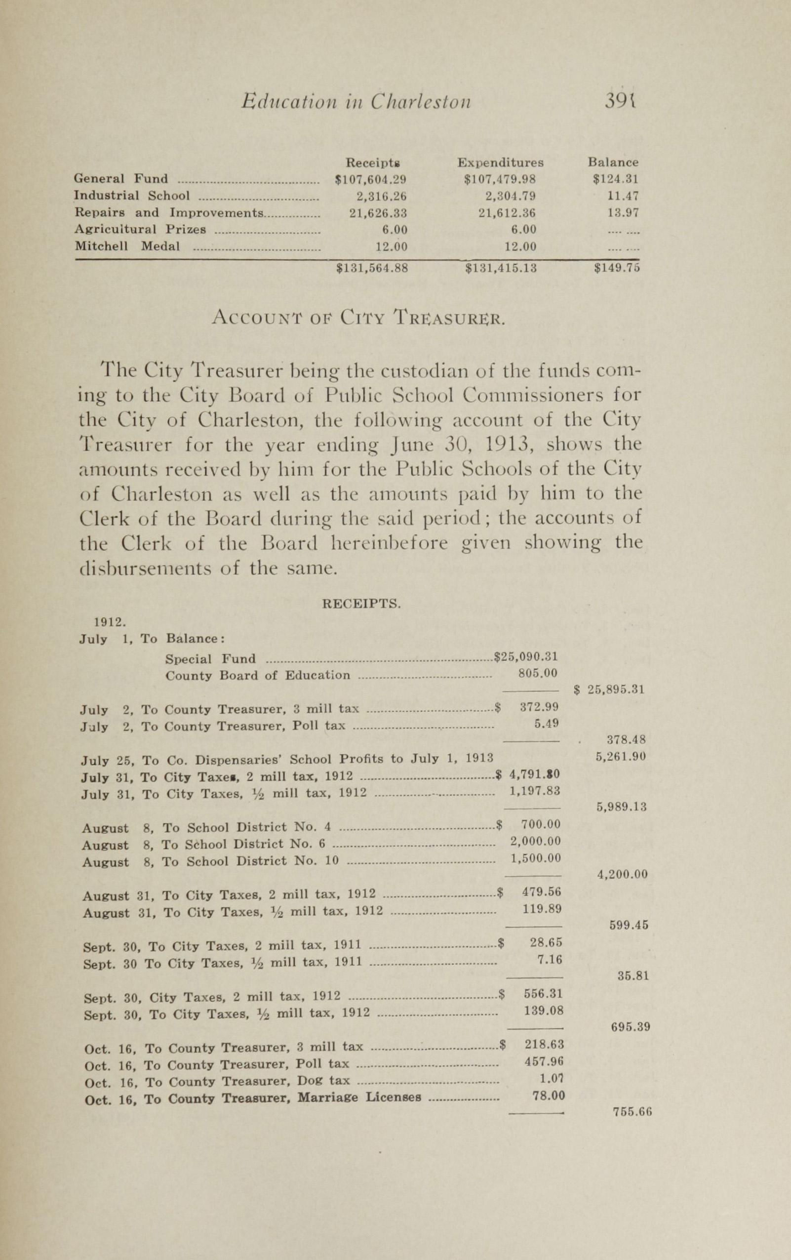 Charleston Yearbook, 1913, page 391