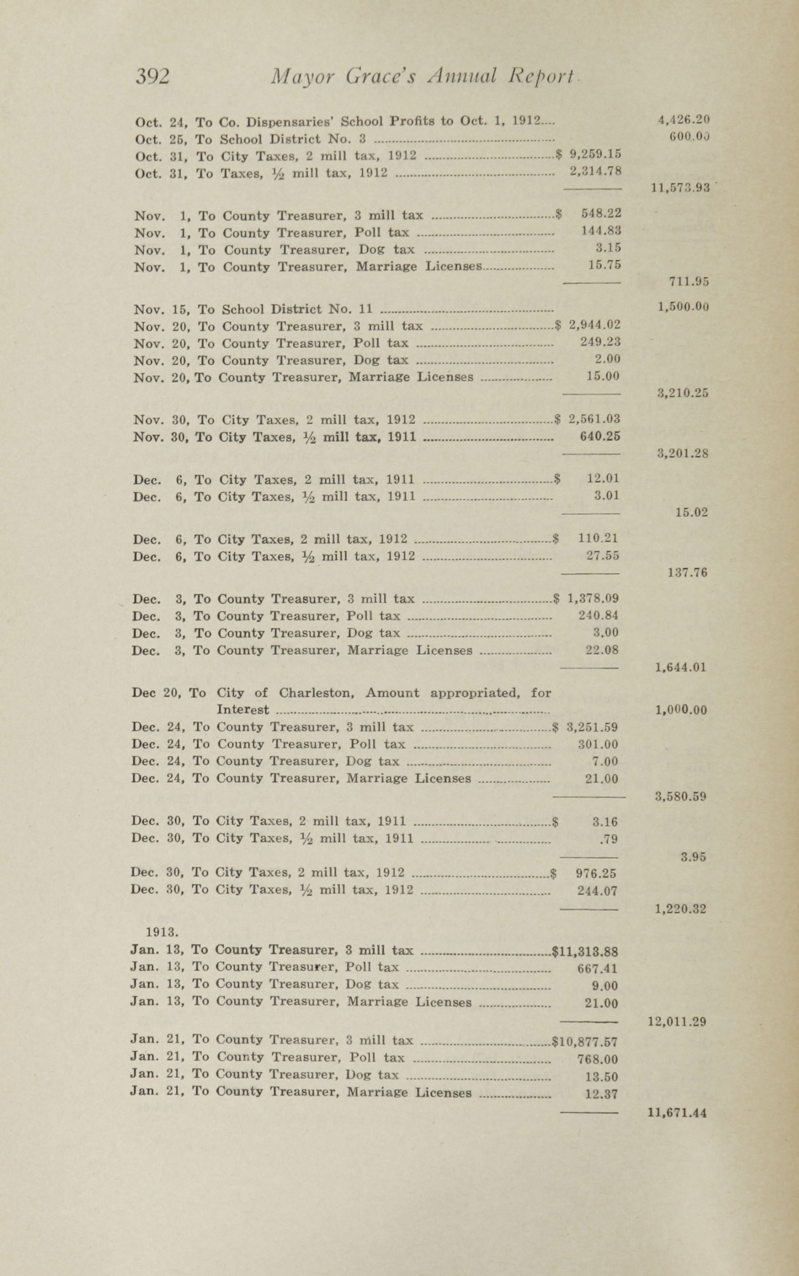 Charleston Yearbook, 1913, page 392