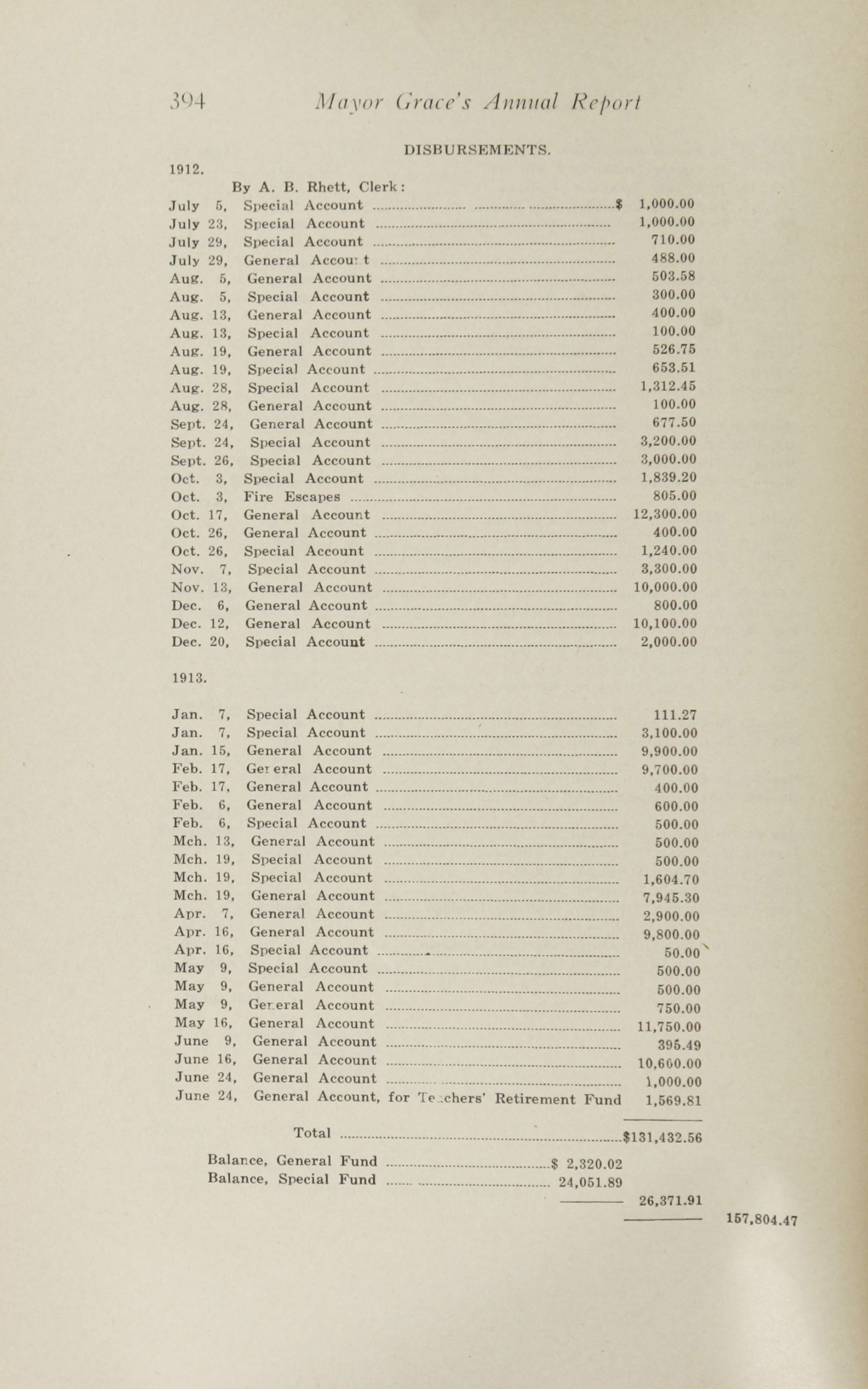 Charleston Yearbook, 1913, page 394