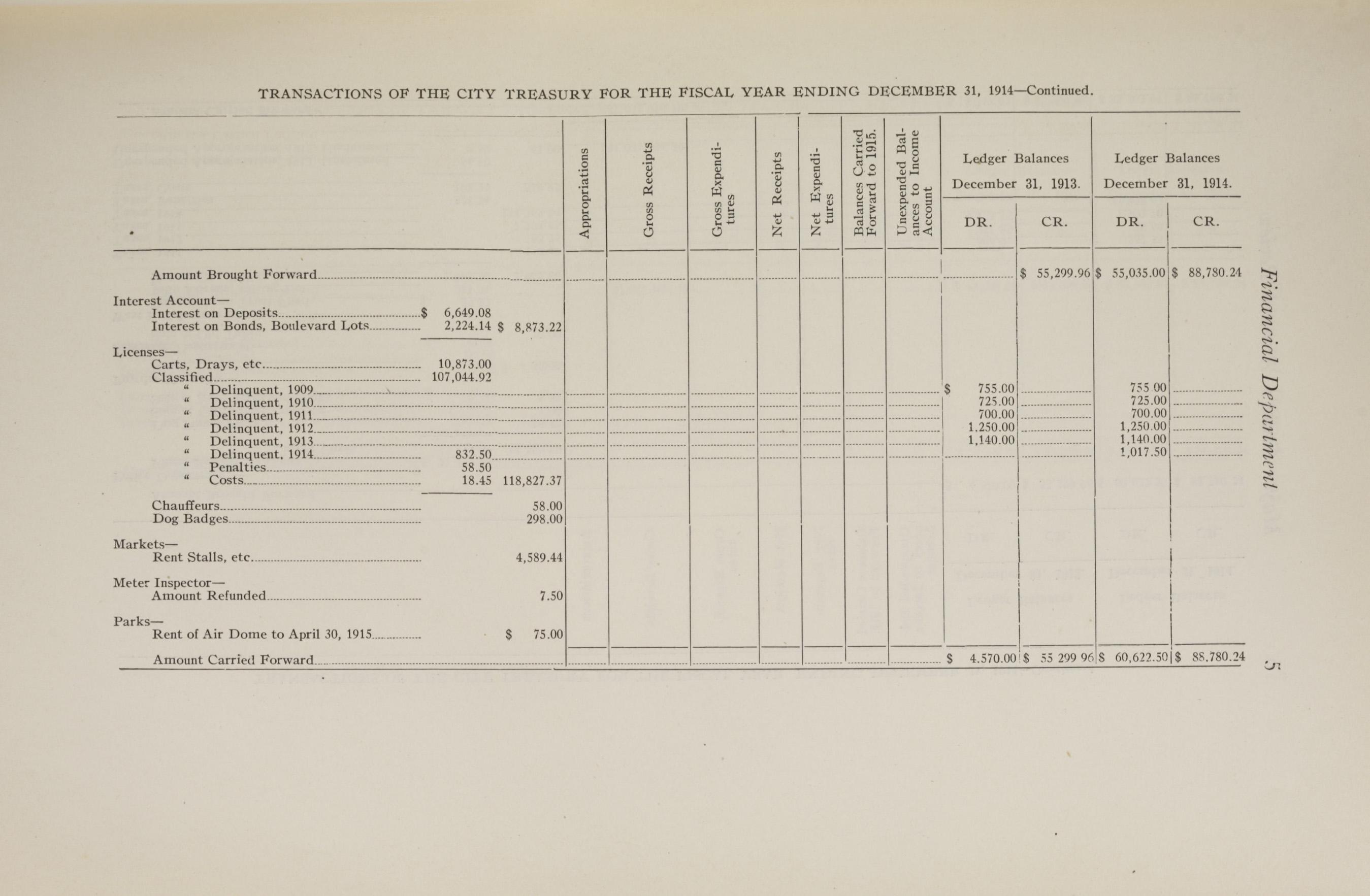 Charleston Yearbook, 1914, page 5
