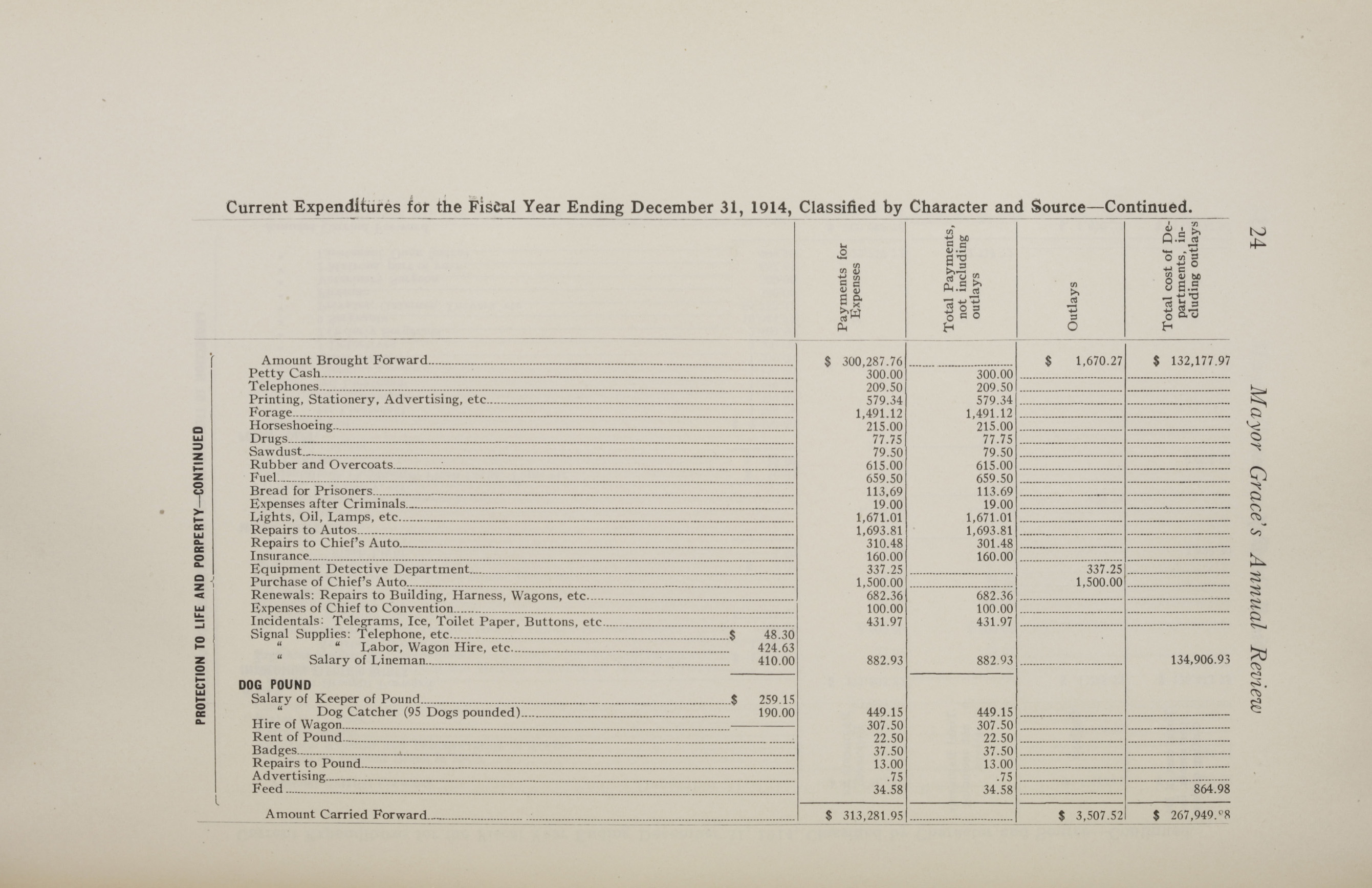 Charleston Yearbook, 1914, page 24