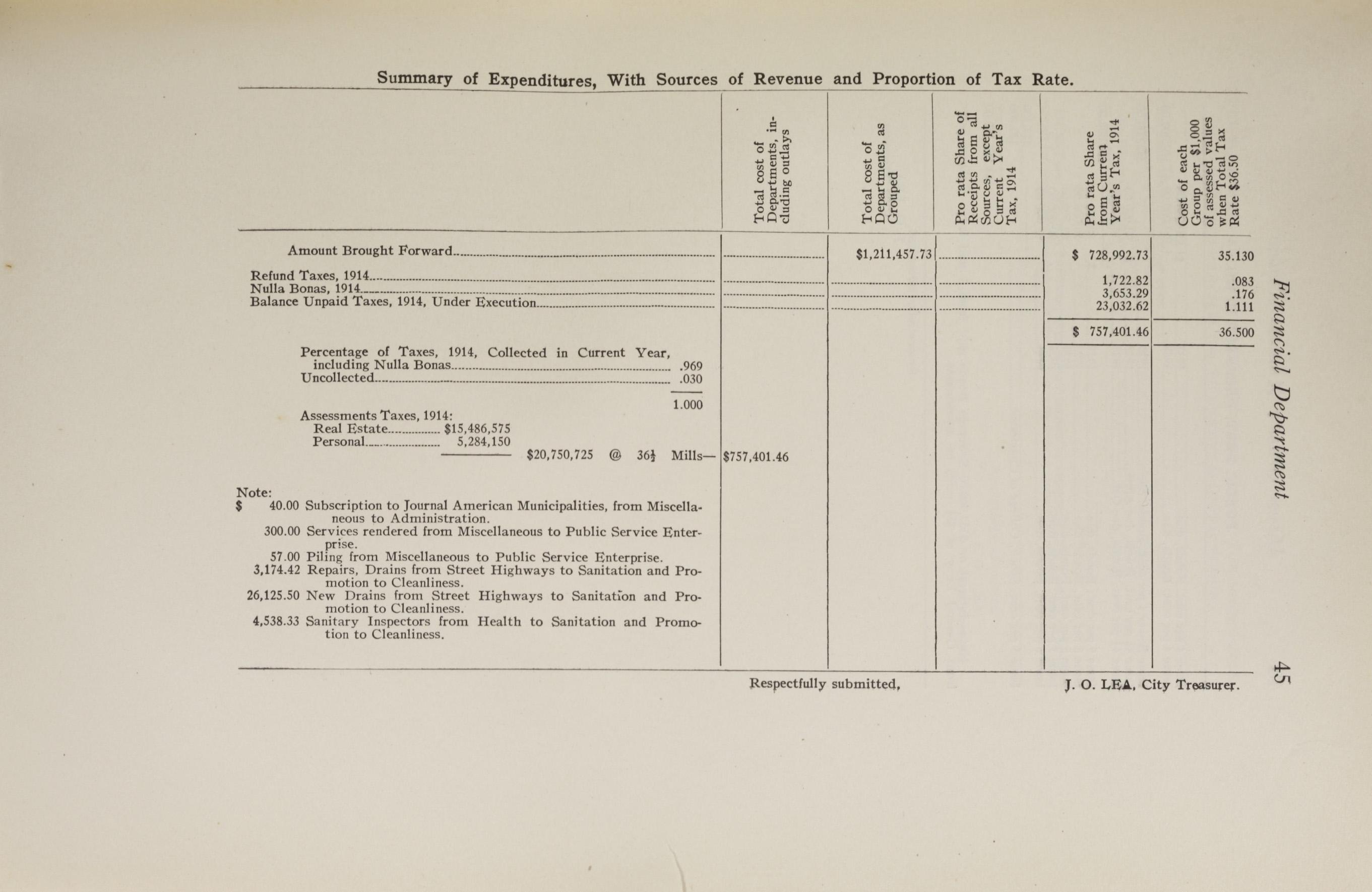 Charleston Yearbook, 1914, page 45
