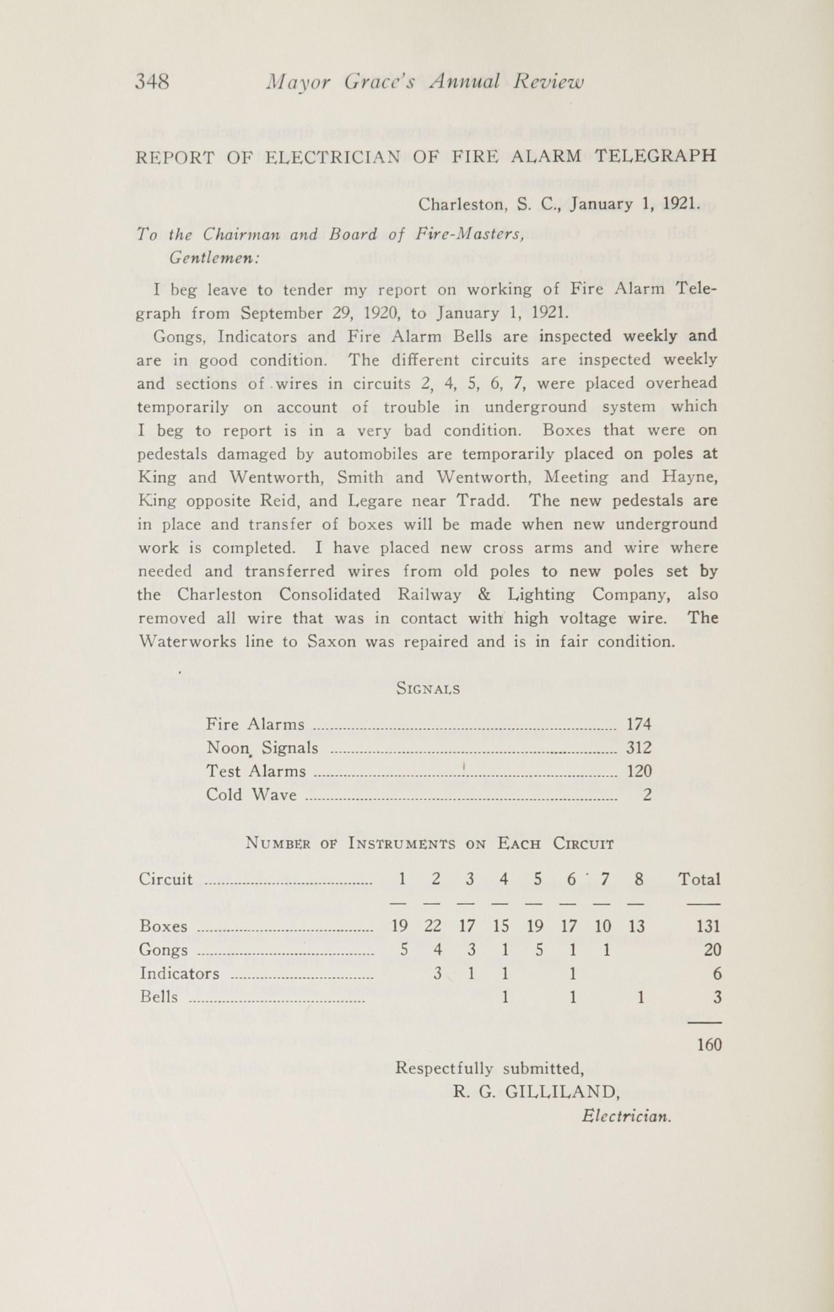 Charleston Yearbook, 1920, page 348