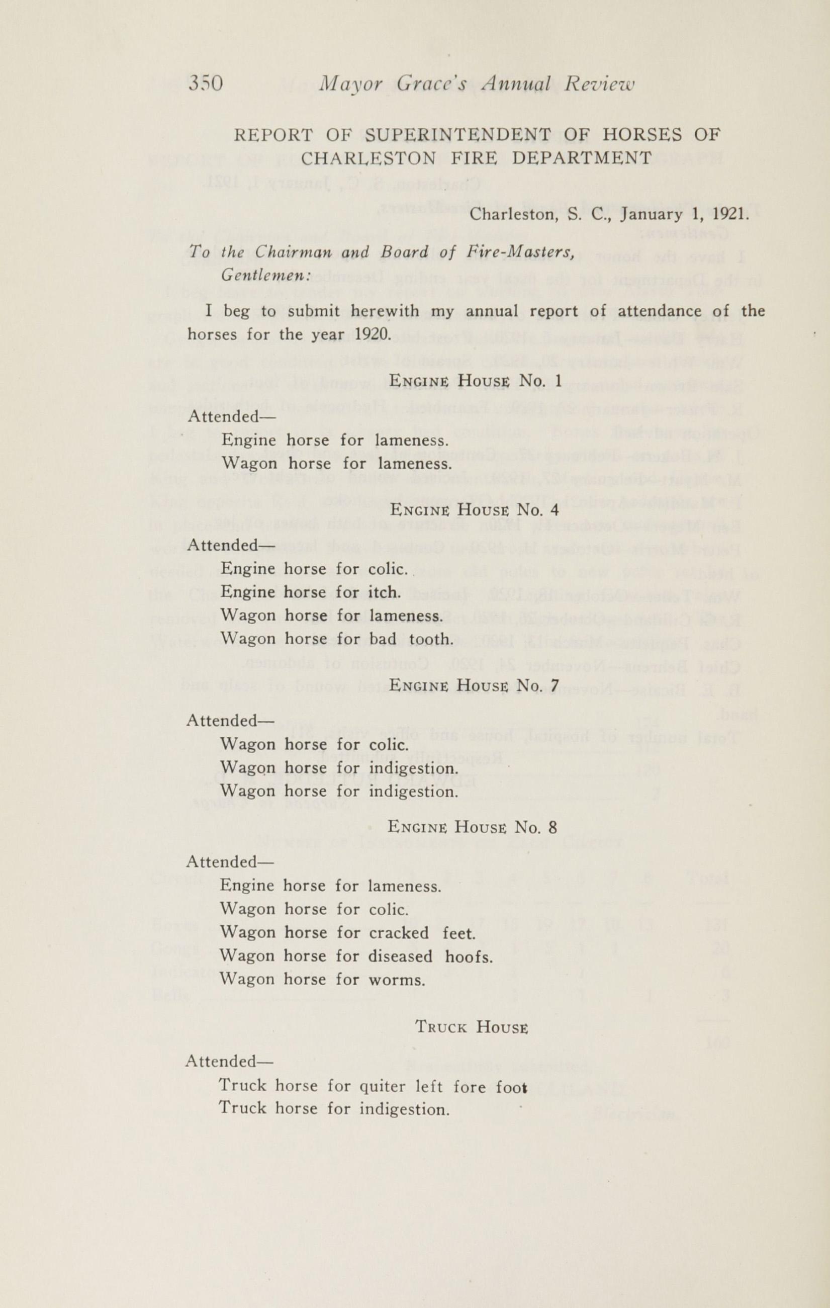 Charleston Yearbook, 1920, page 350