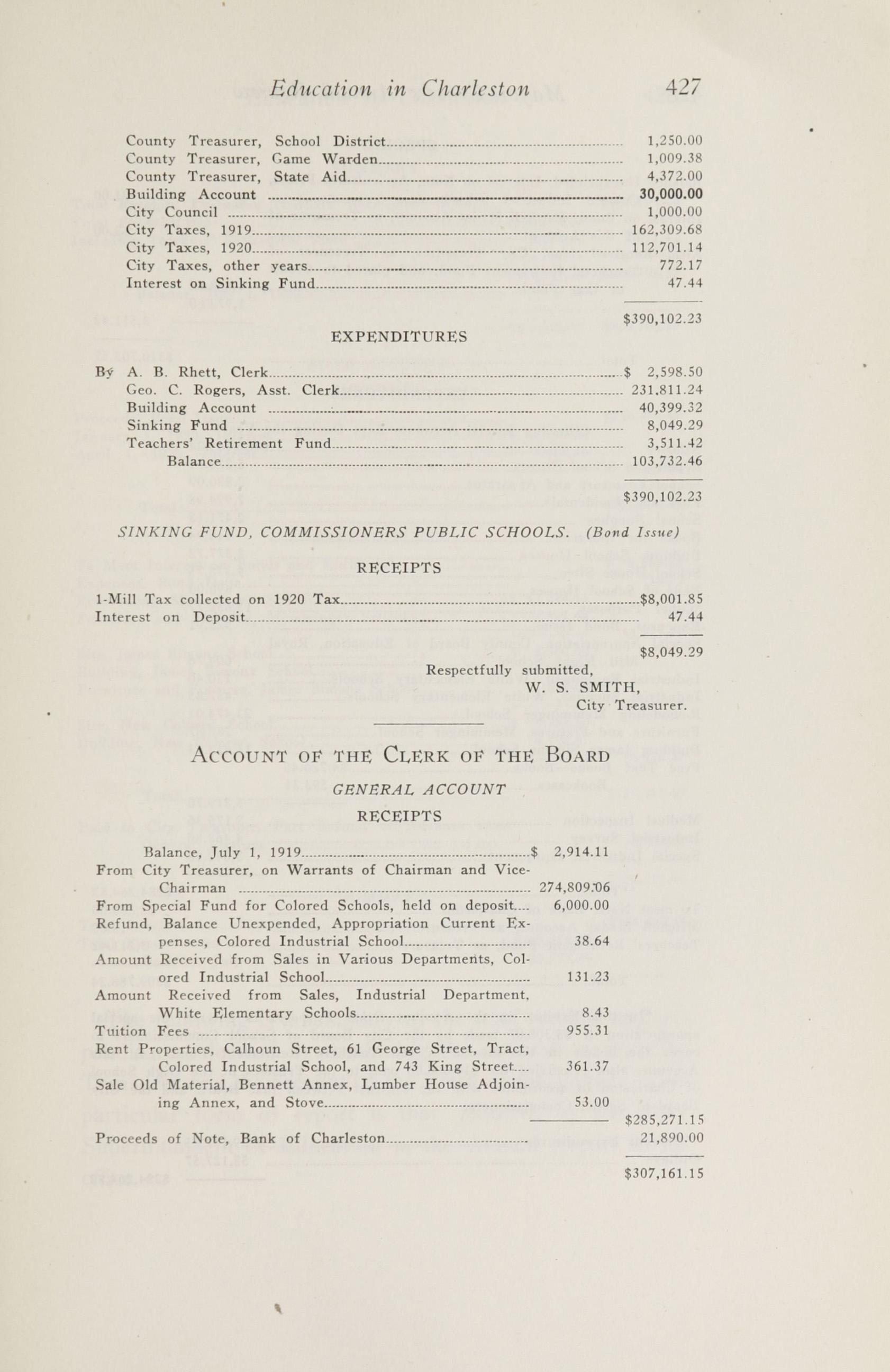 Charleston Yearbook, 1920, page 427
