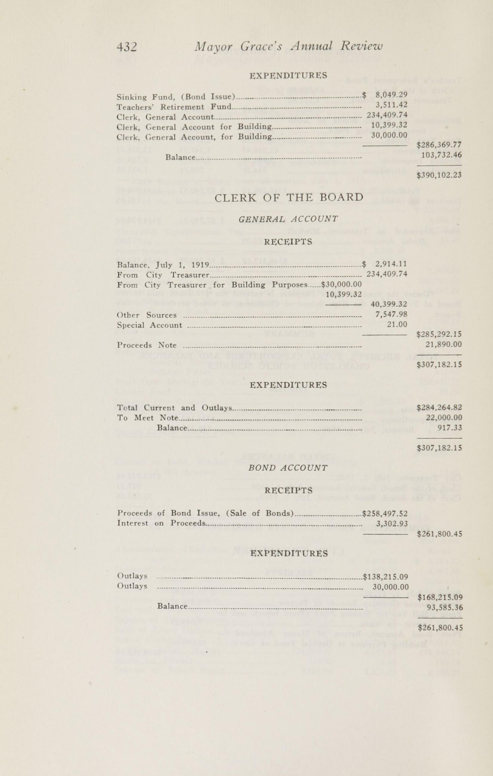 Charleston Yearbook, 1920, page 432
