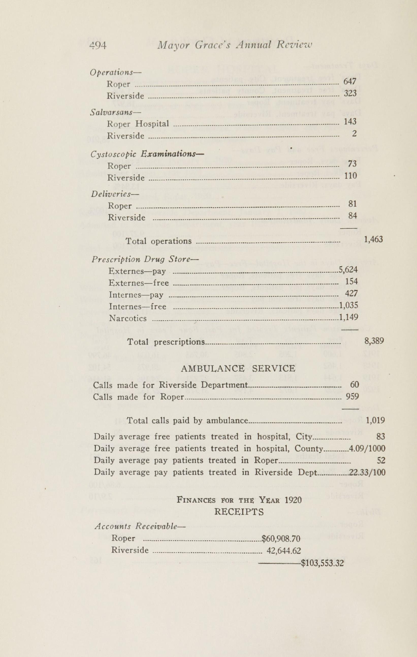 Charleston Yearbook, 1920, page 494