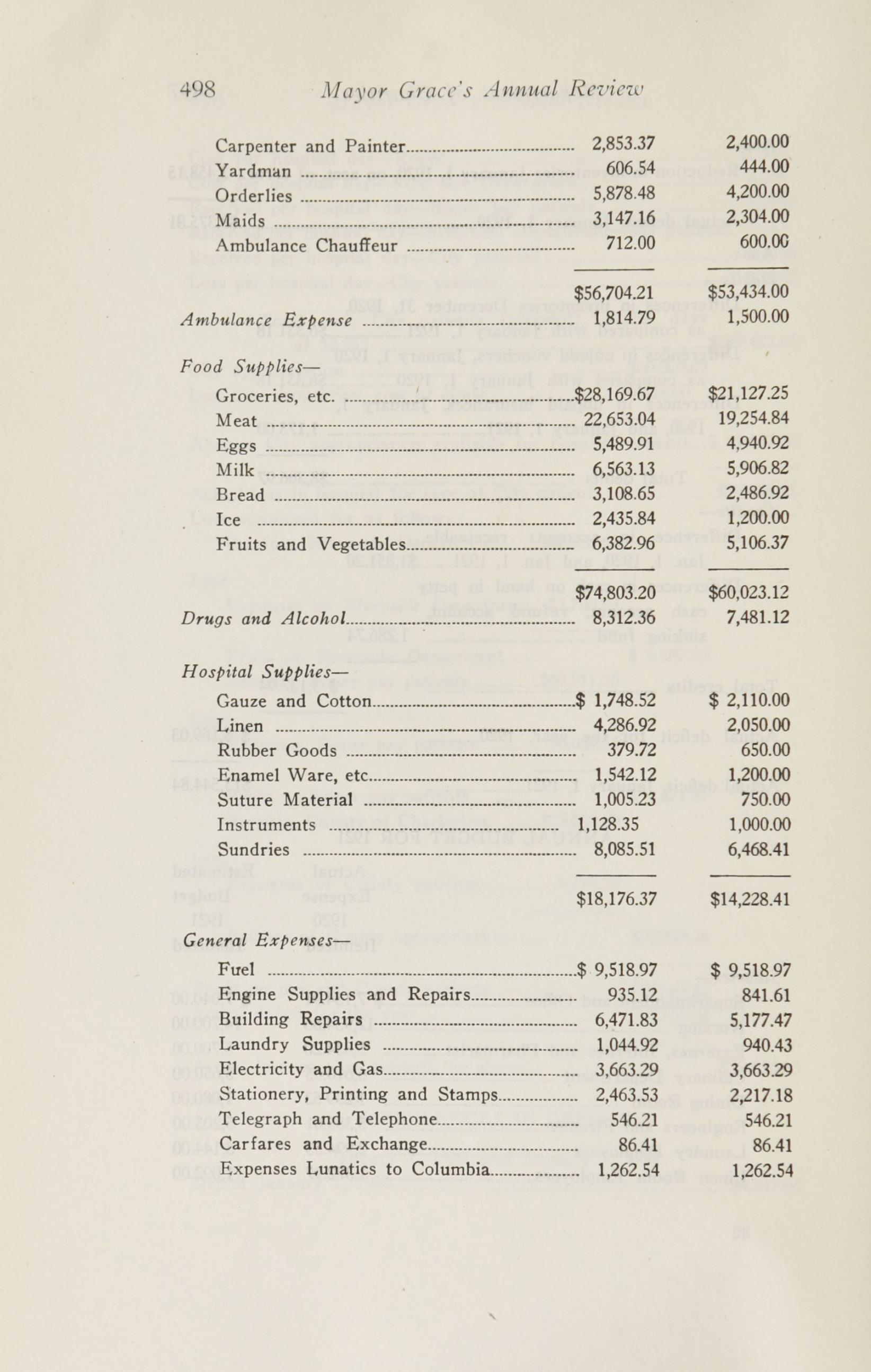 Charleston Yearbook, 1920, page 498