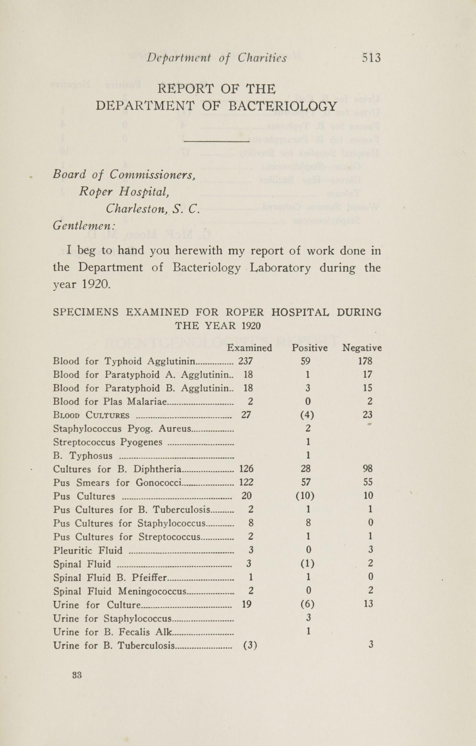 Charleston Yearbook, 1920, page 513