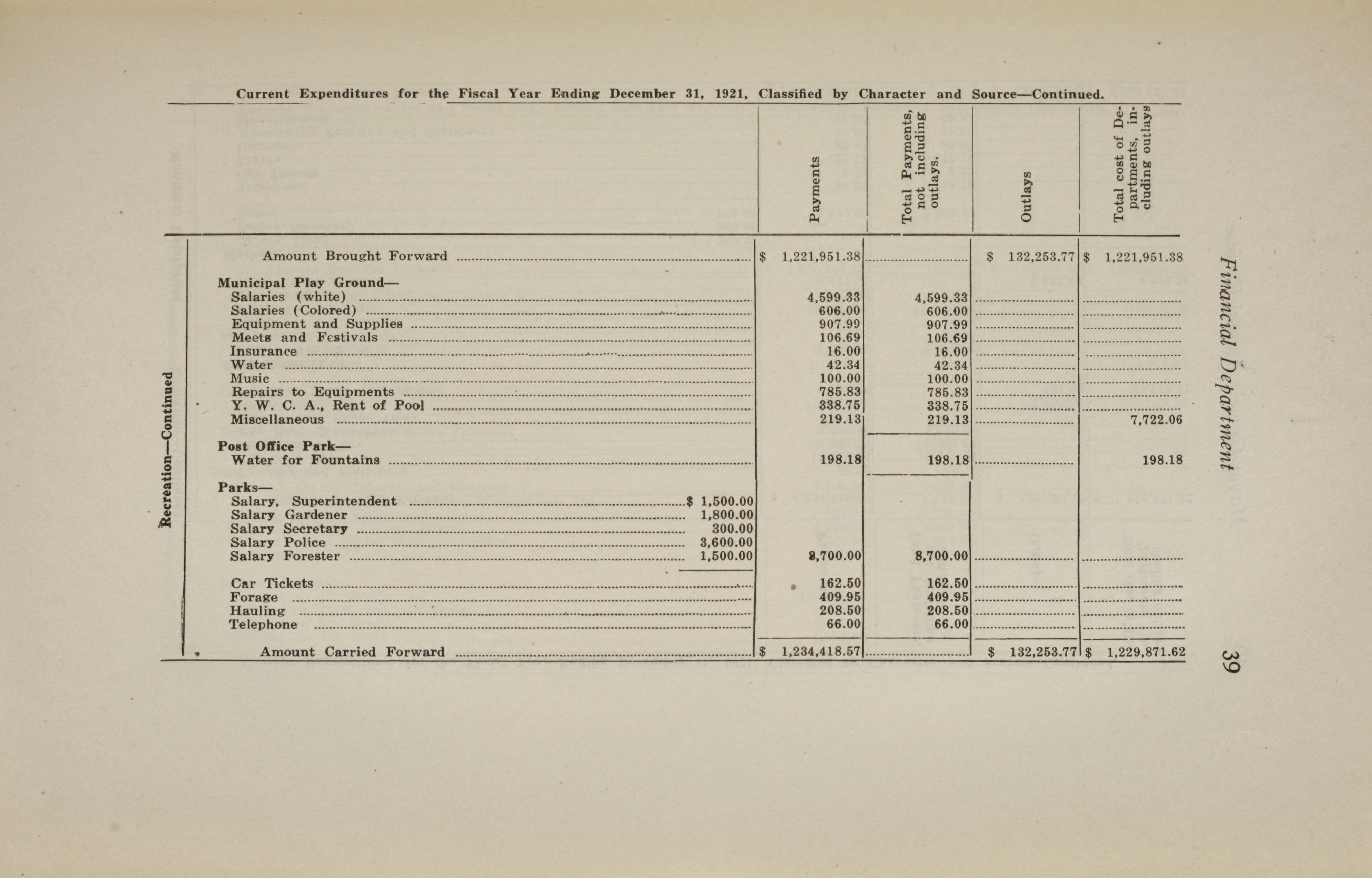 Charleston Yearbook, 1921, page 39
