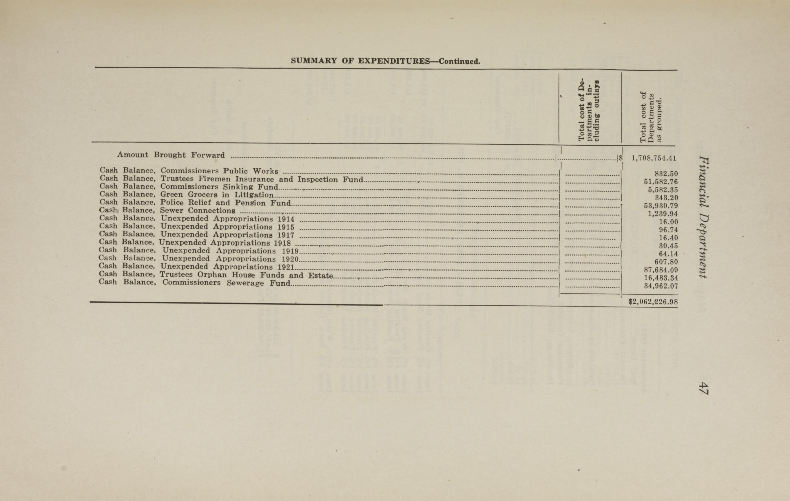 Charleston Yearbook, 1921, page 47