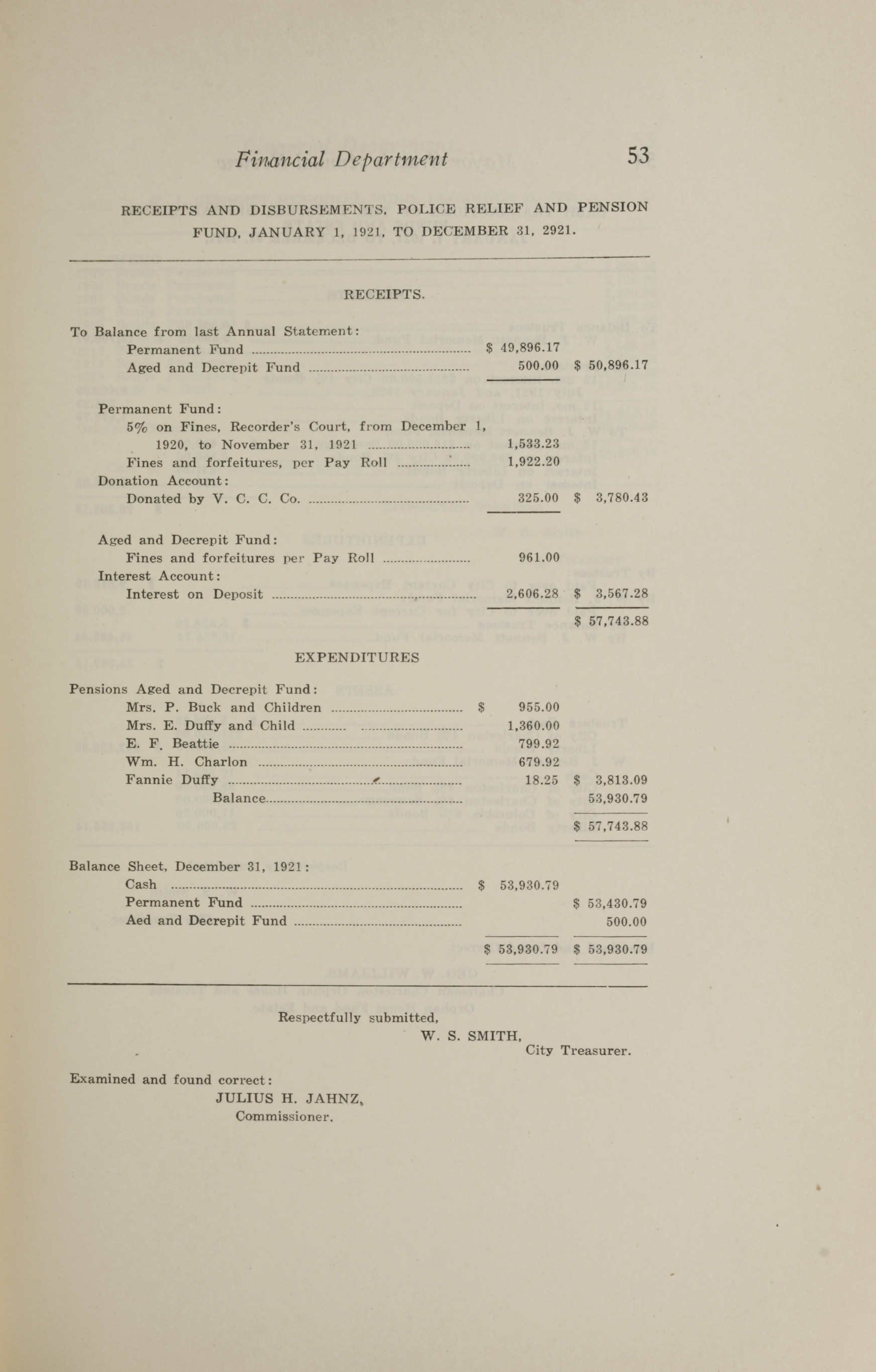 Charleston Yearbook, 1921, page 53