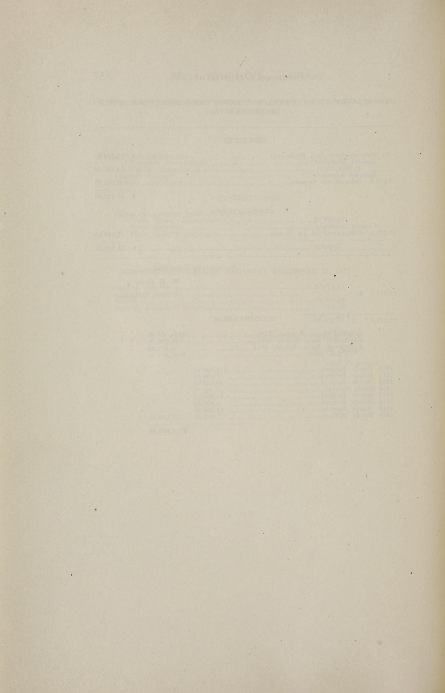 Charleston Yearbook, 1921, page 58