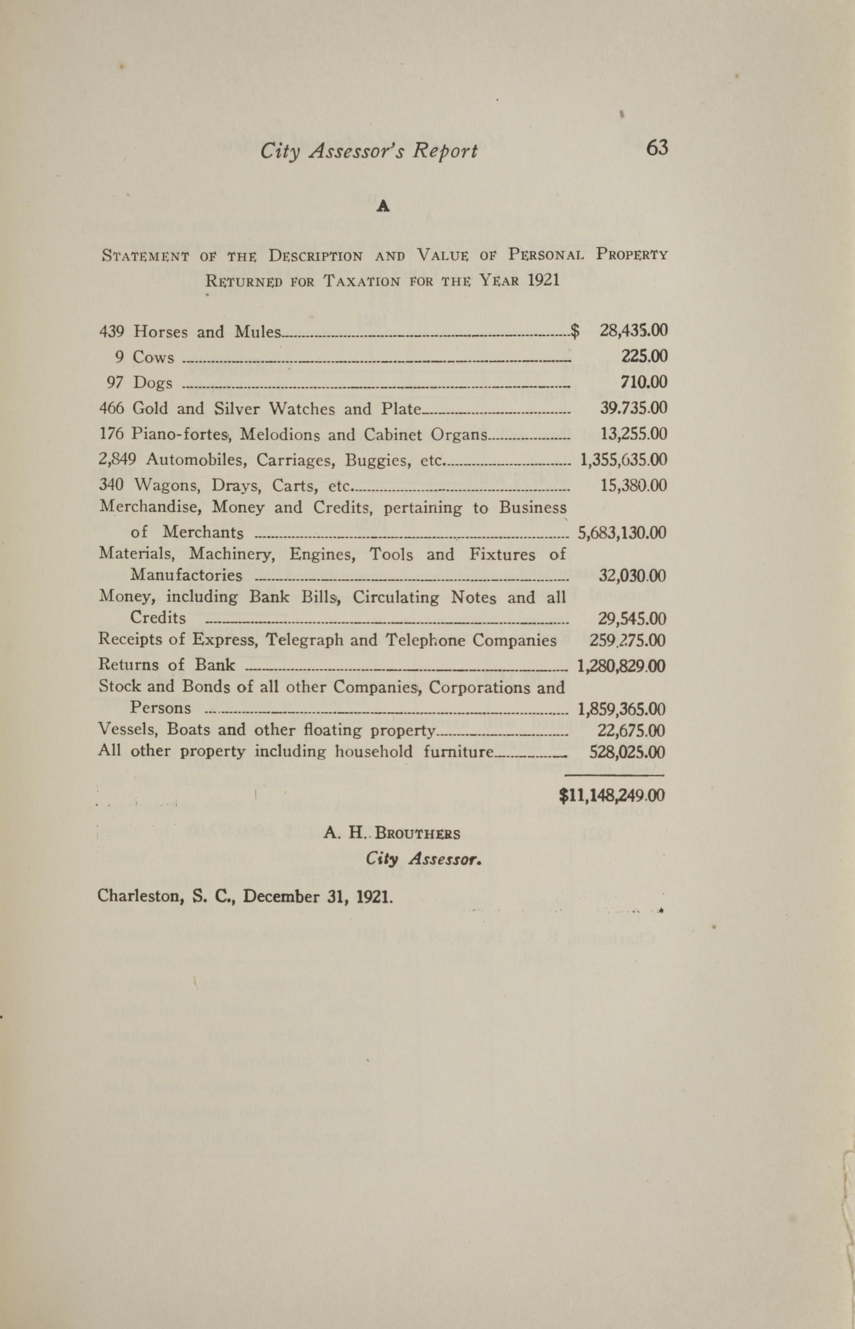 Charleston Yearbook, 1921, page 63