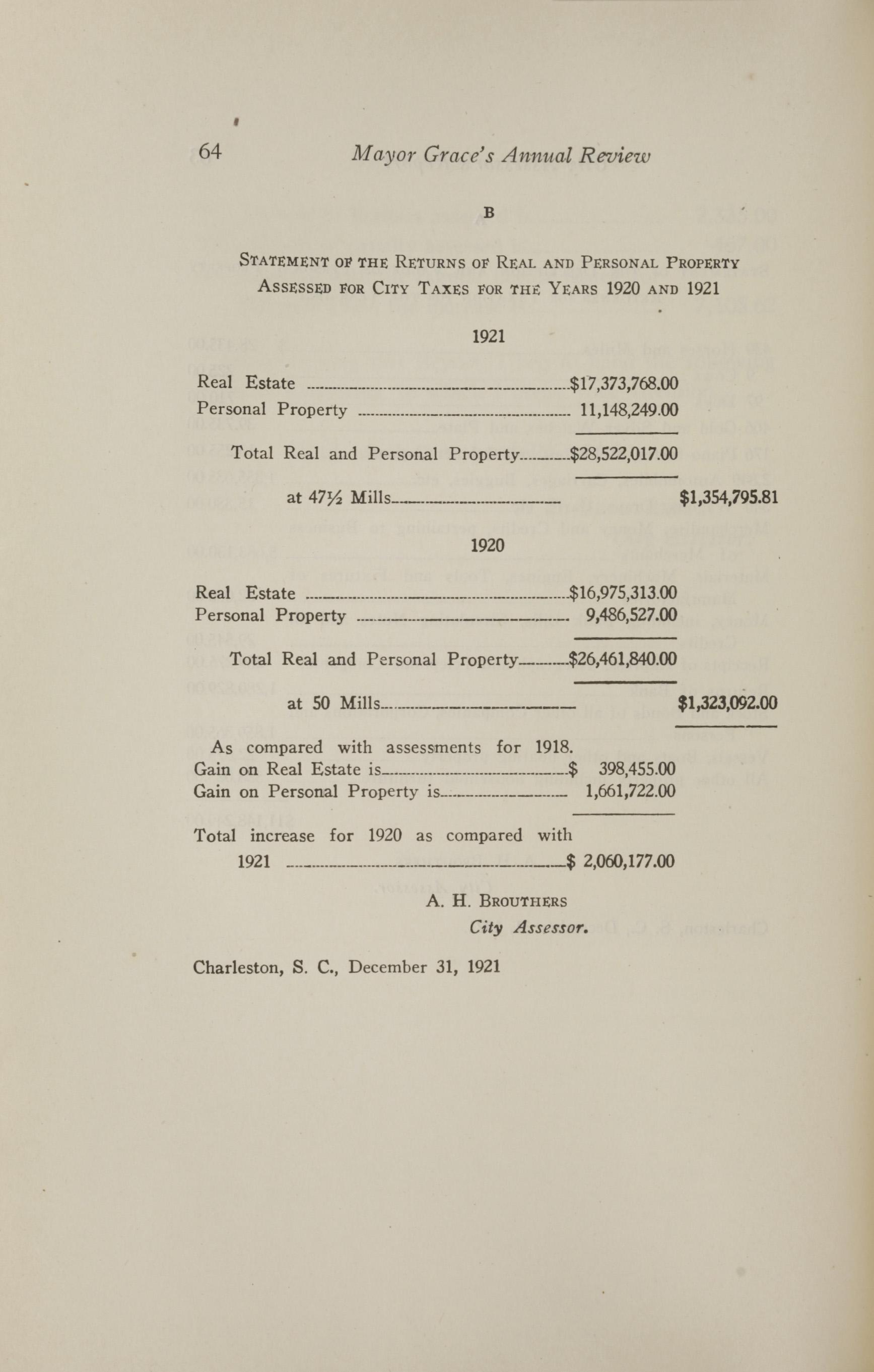 Charleston Yearbook, 1921, page 64