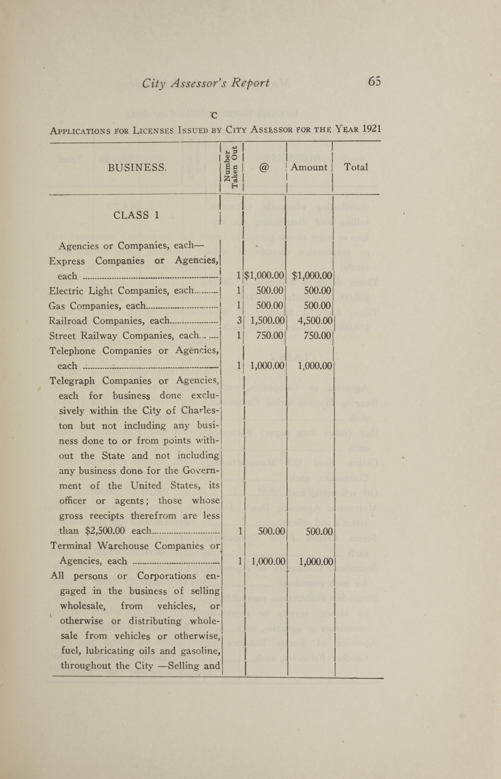 Charleston Yearbook, 1921, page 65