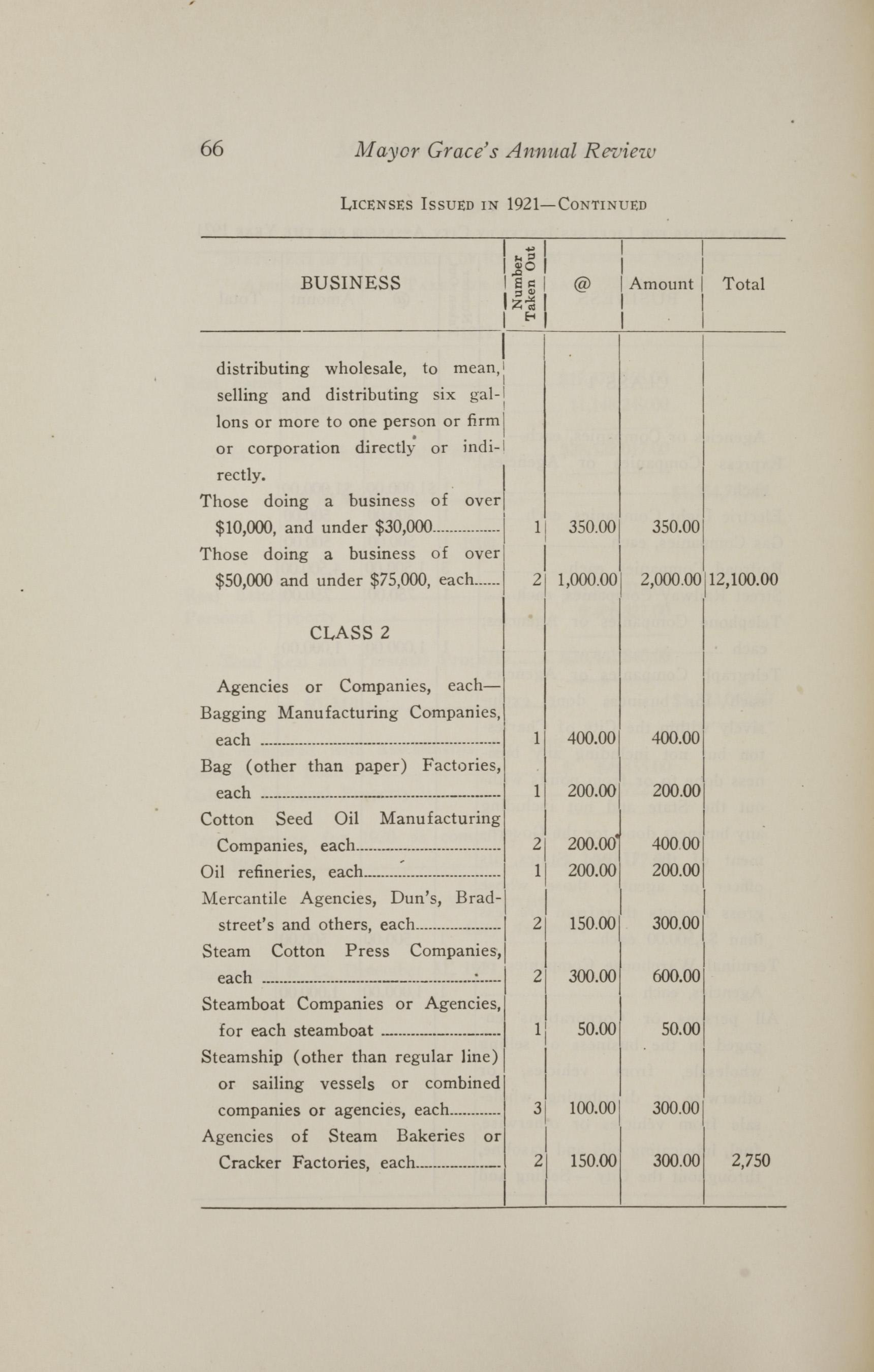 Charleston Yearbook, 1921, page 66