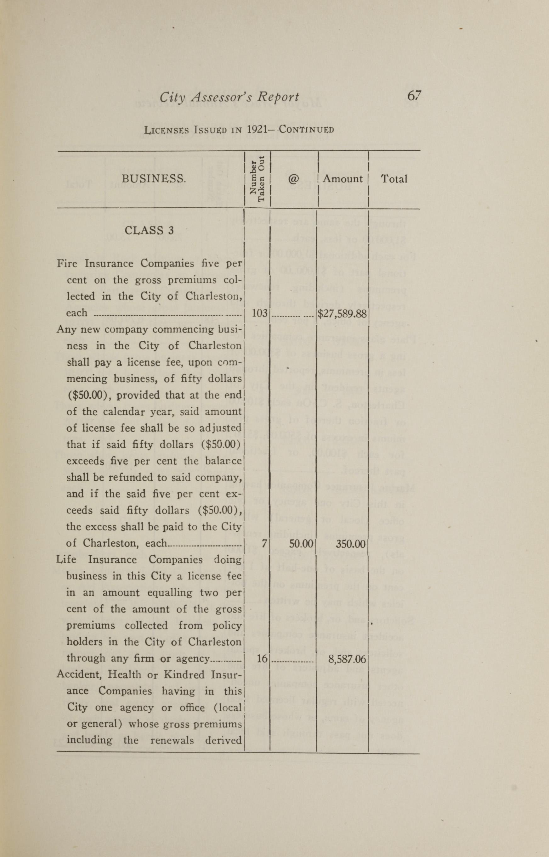 Charleston Yearbook, 1921, page 67