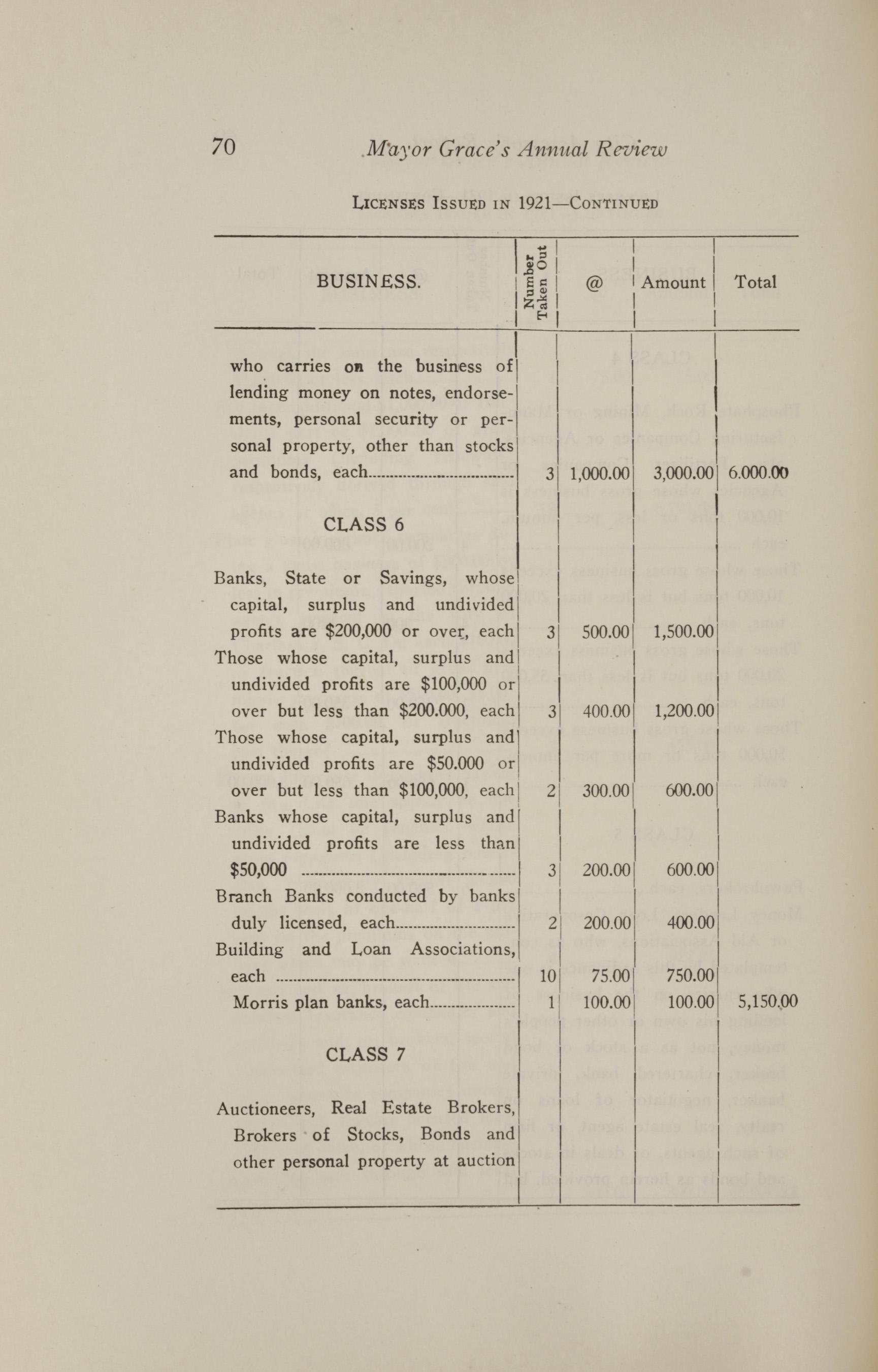 Charleston Yearbook, 1921, page 70