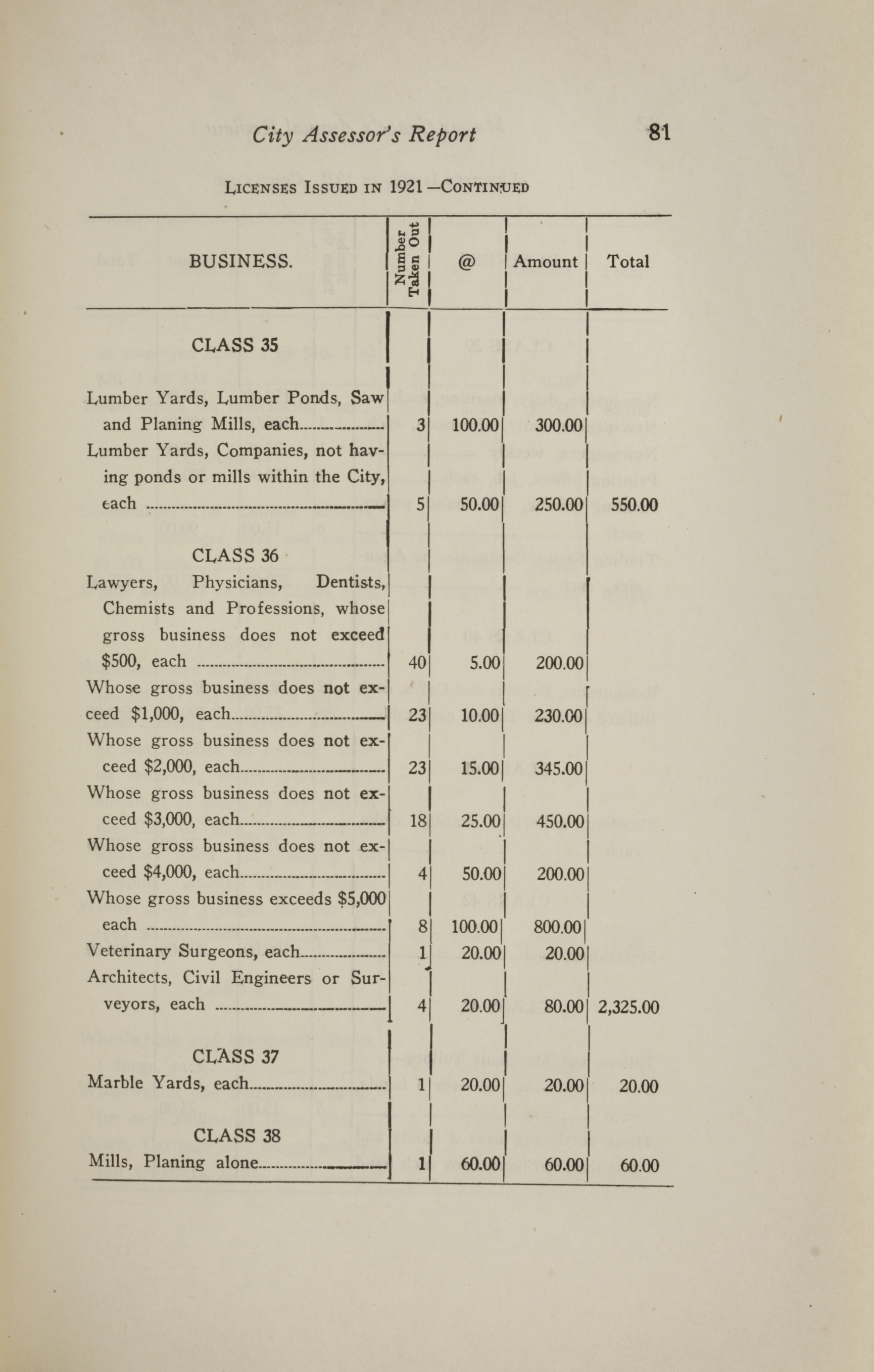 Charleston Yearbook, 1921, page 81