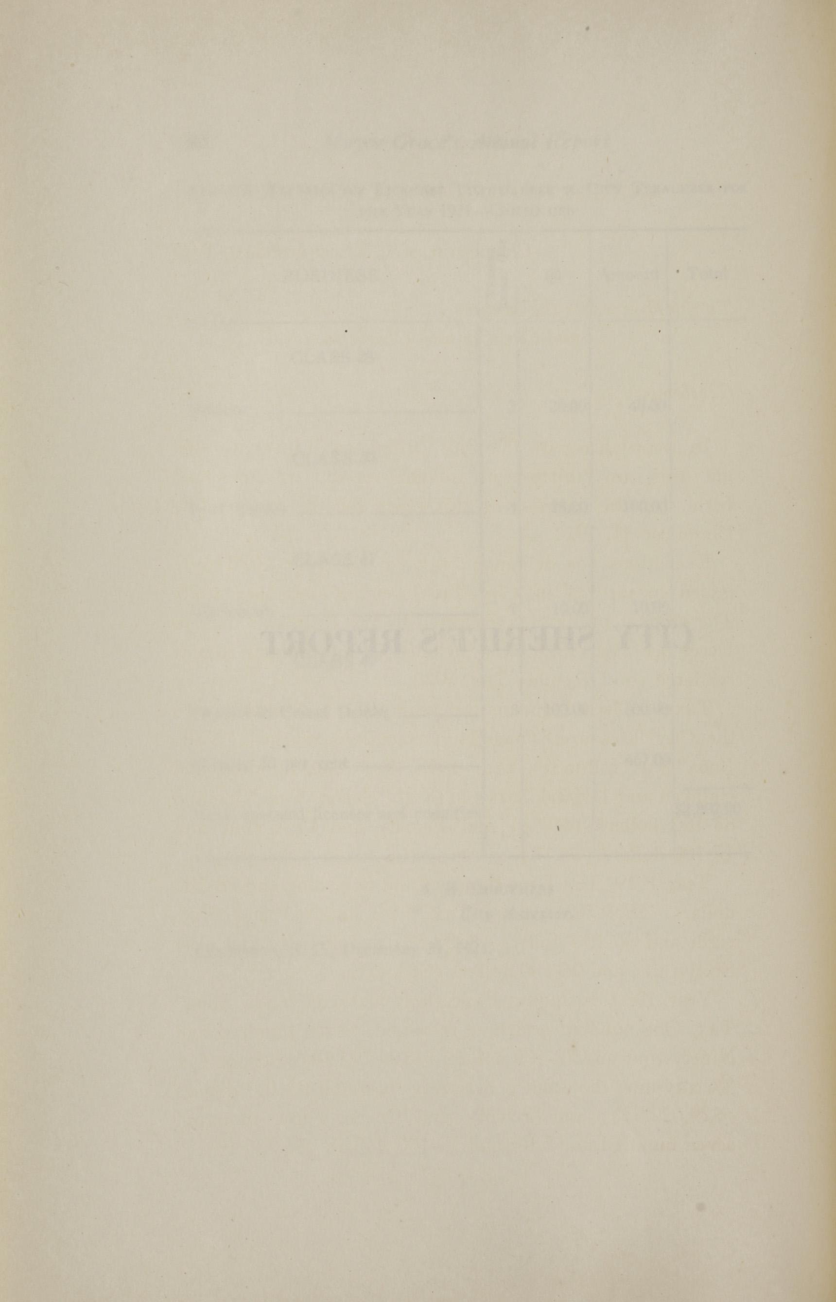 Charleston Yearbook, 1921, page 88