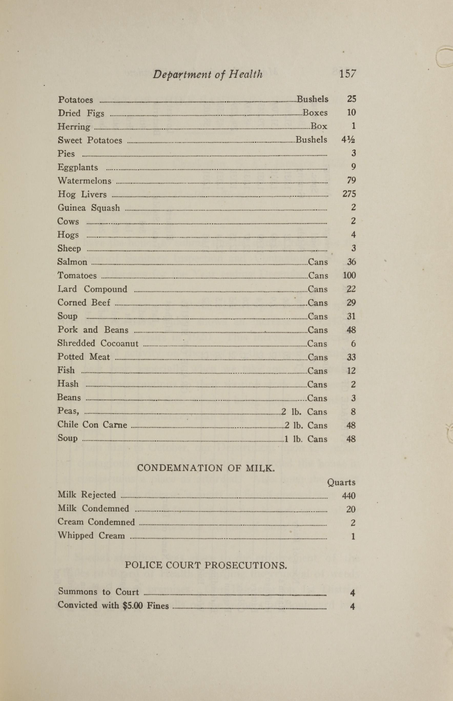 Charleston Yearbook, 1921, page 157