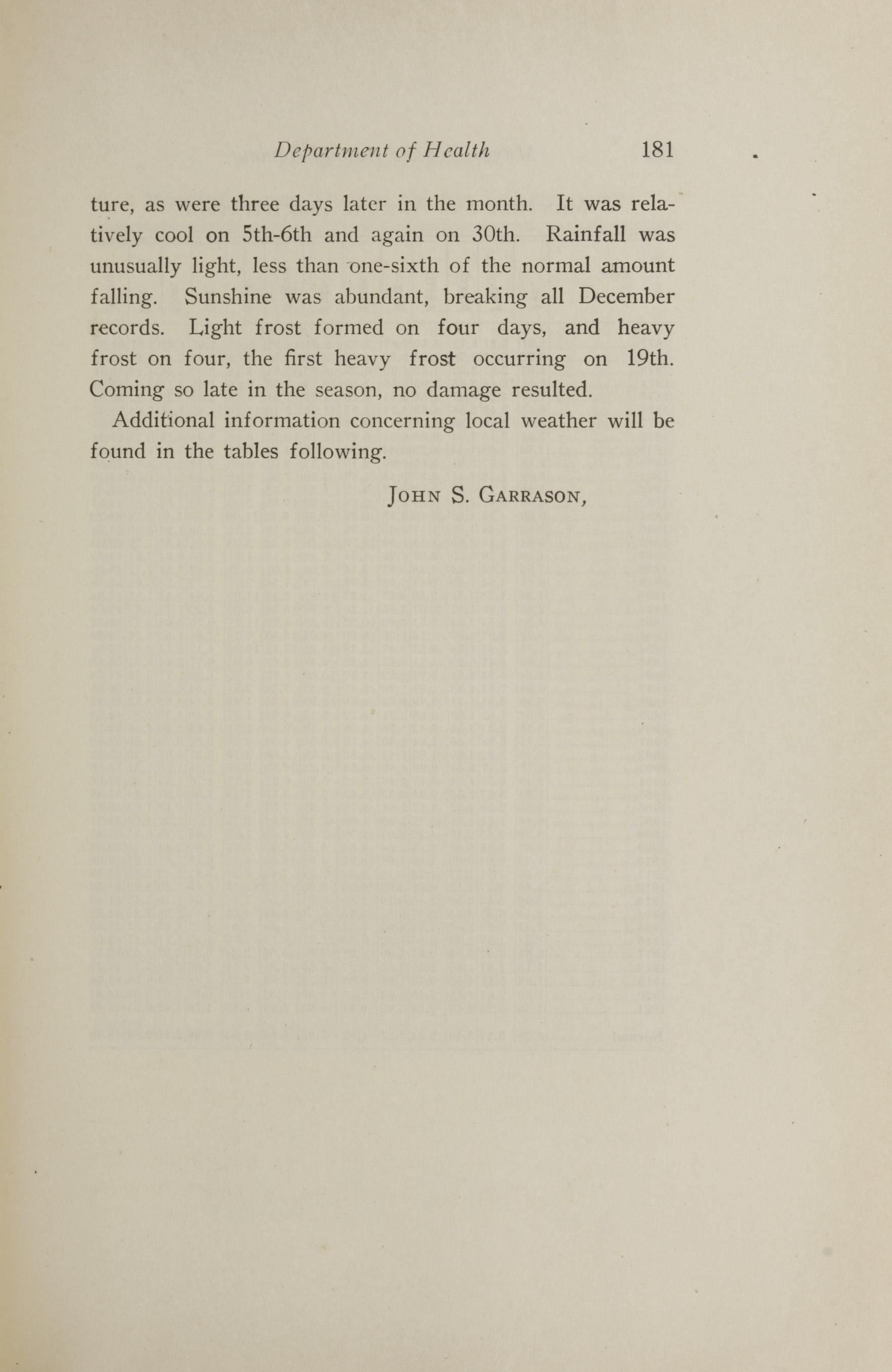 Charleston Yearbook, 1921, page 181